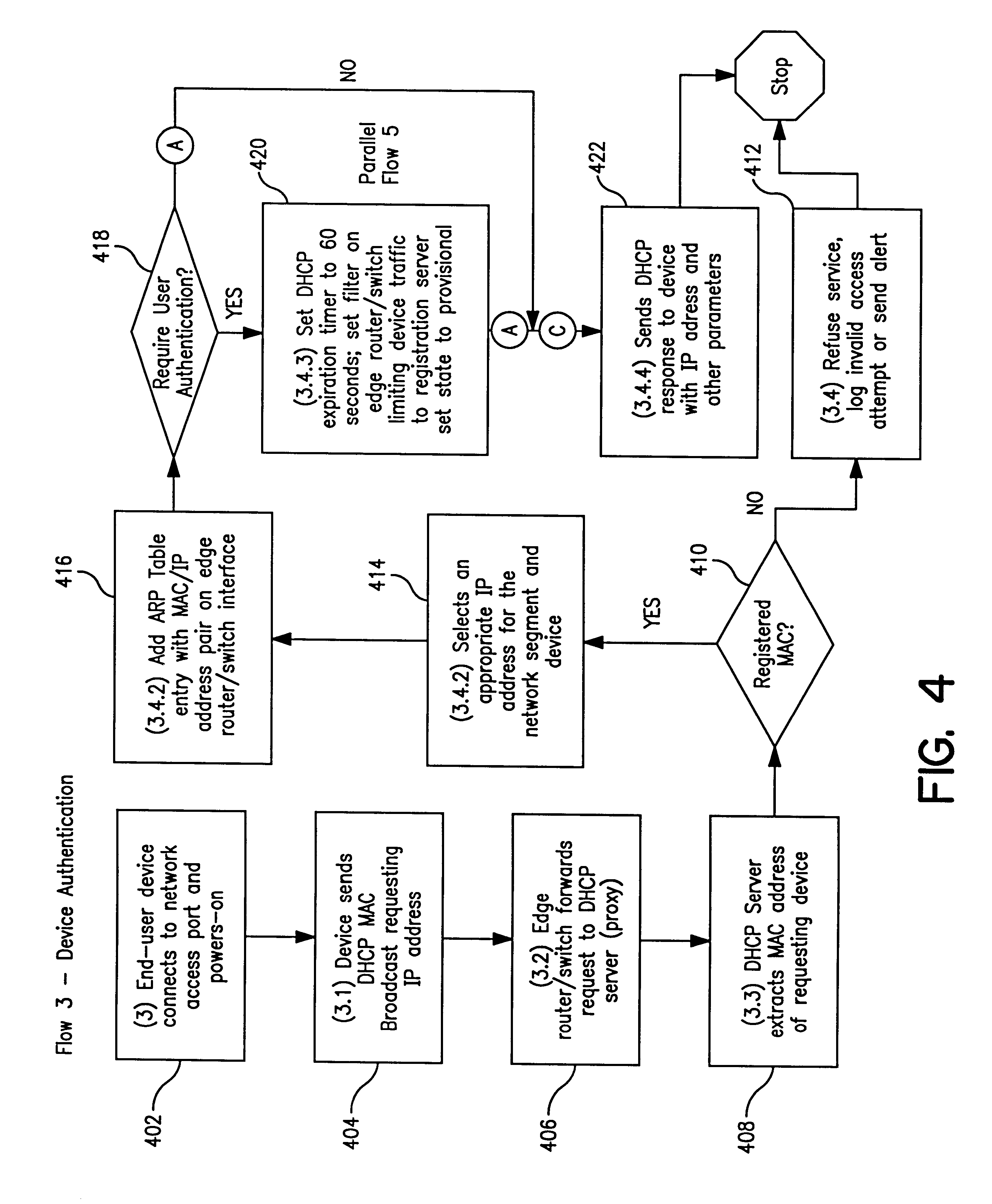 Patent US6393484 - System and method for controlled access to shared