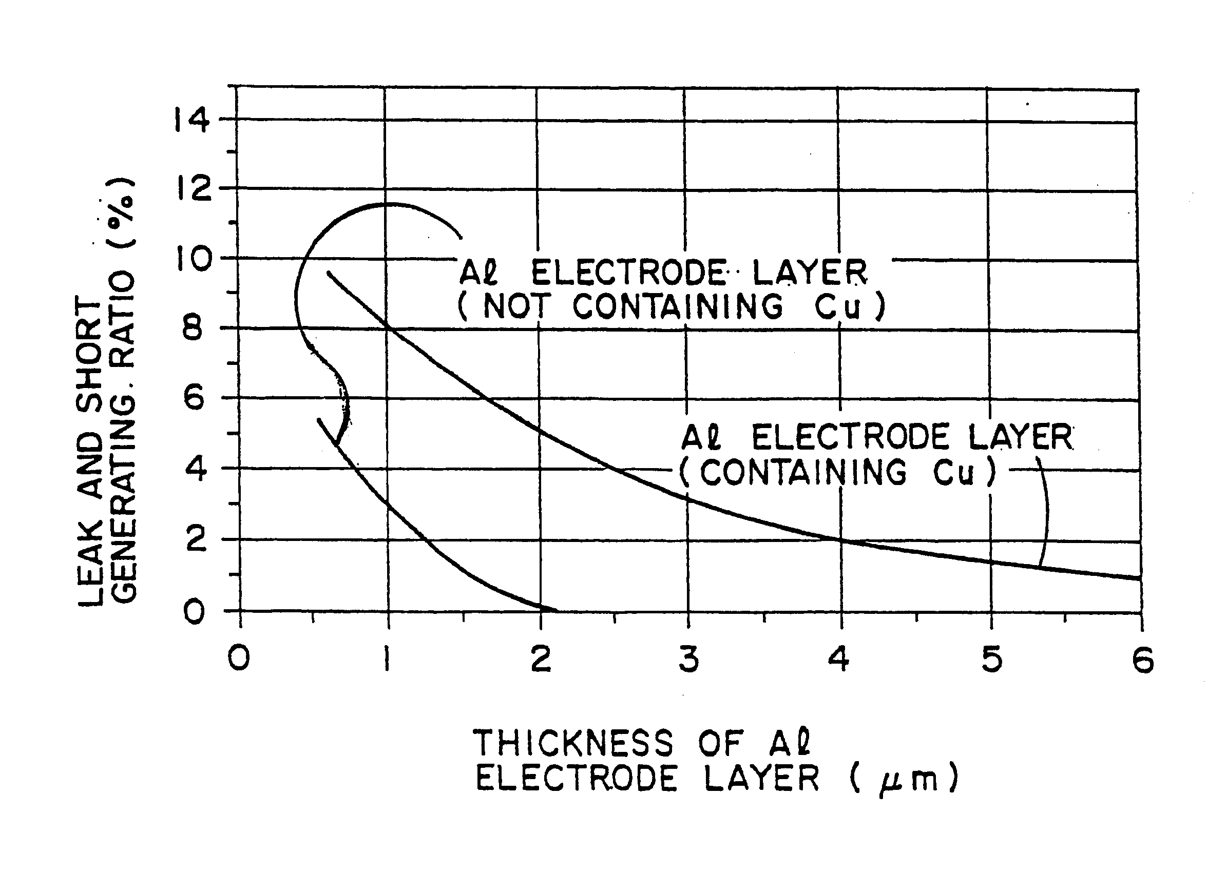 Patent us semiconductor device with the copper