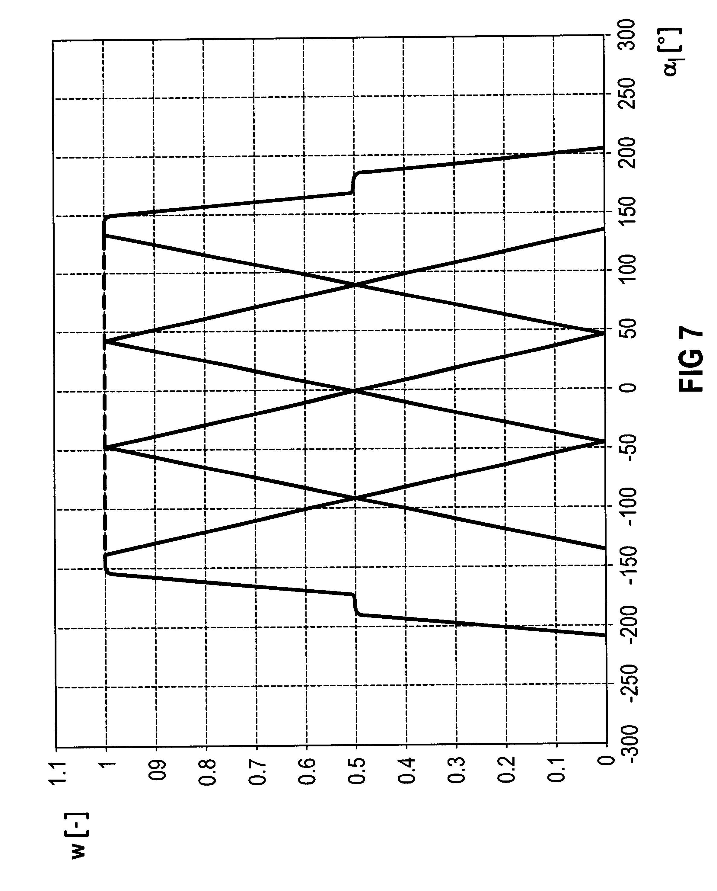 Brevet US6400790 - Method for image reconstruction for a CT