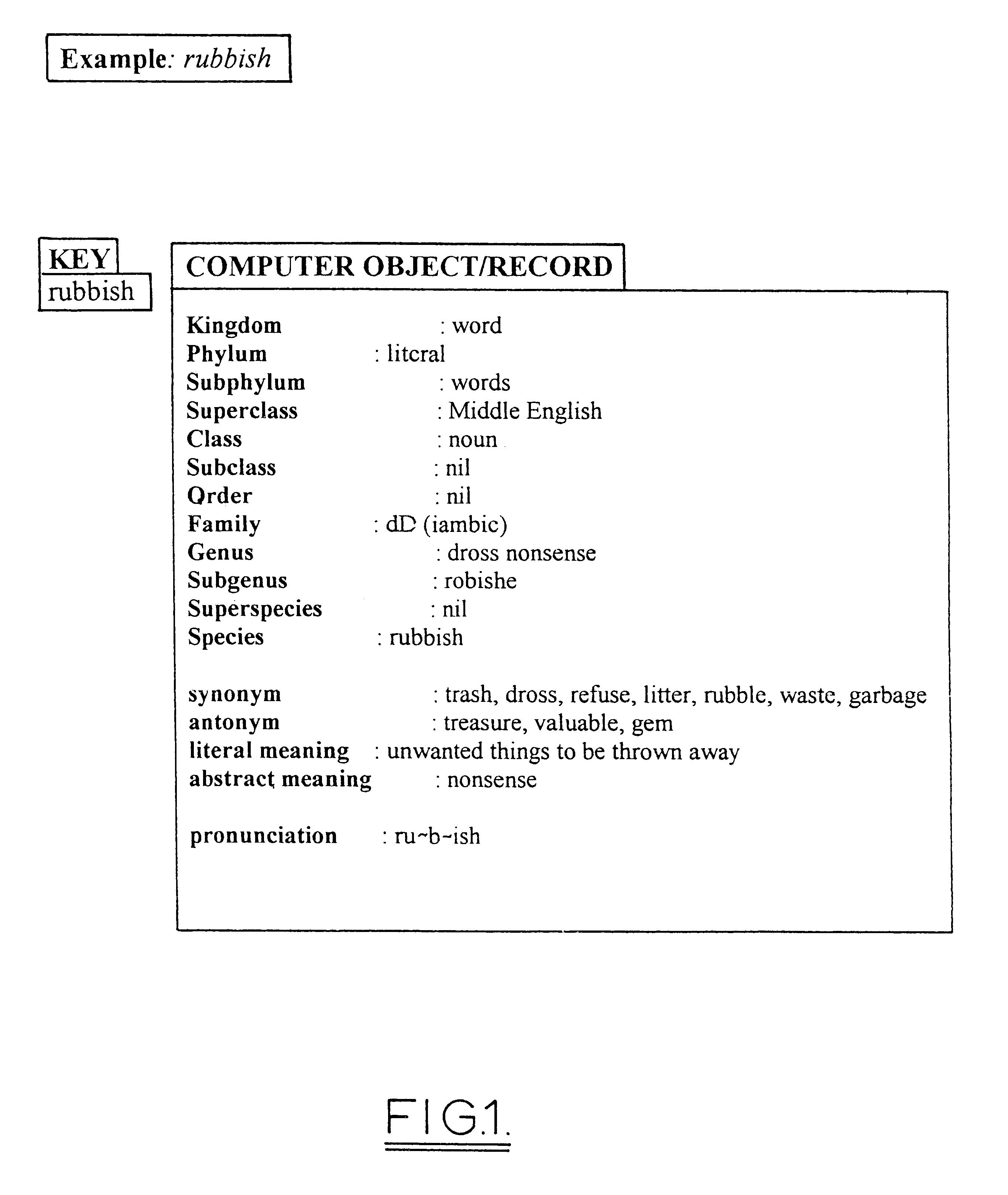 Patent Us6408266 Didactic And Content Oriented Word Processing