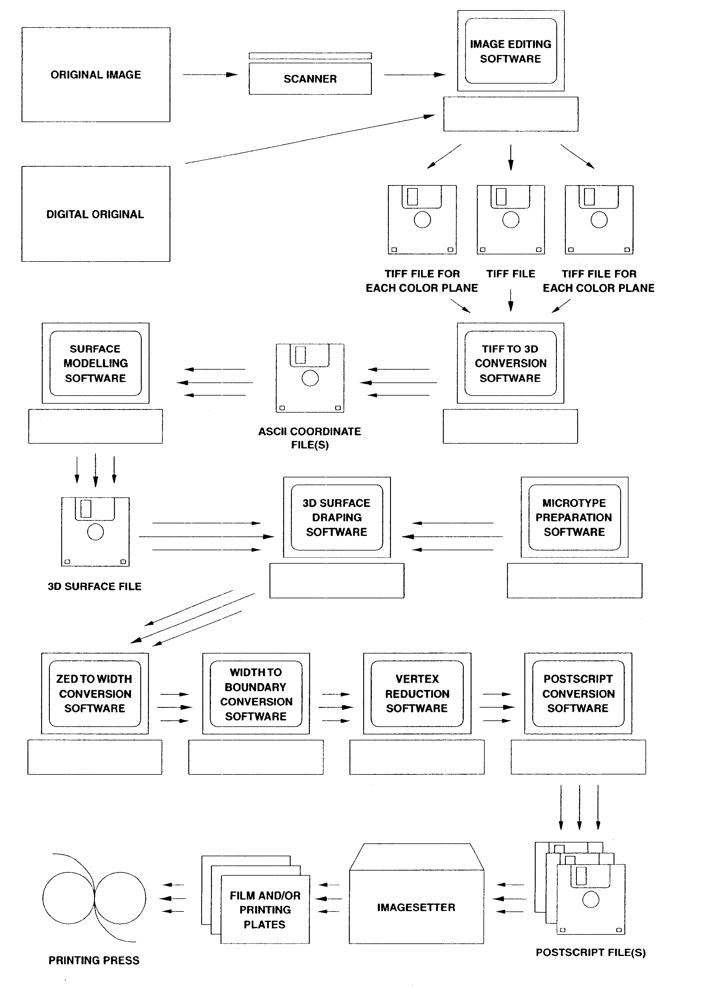 Patent US6414757 - Document security system and method - Google Patents