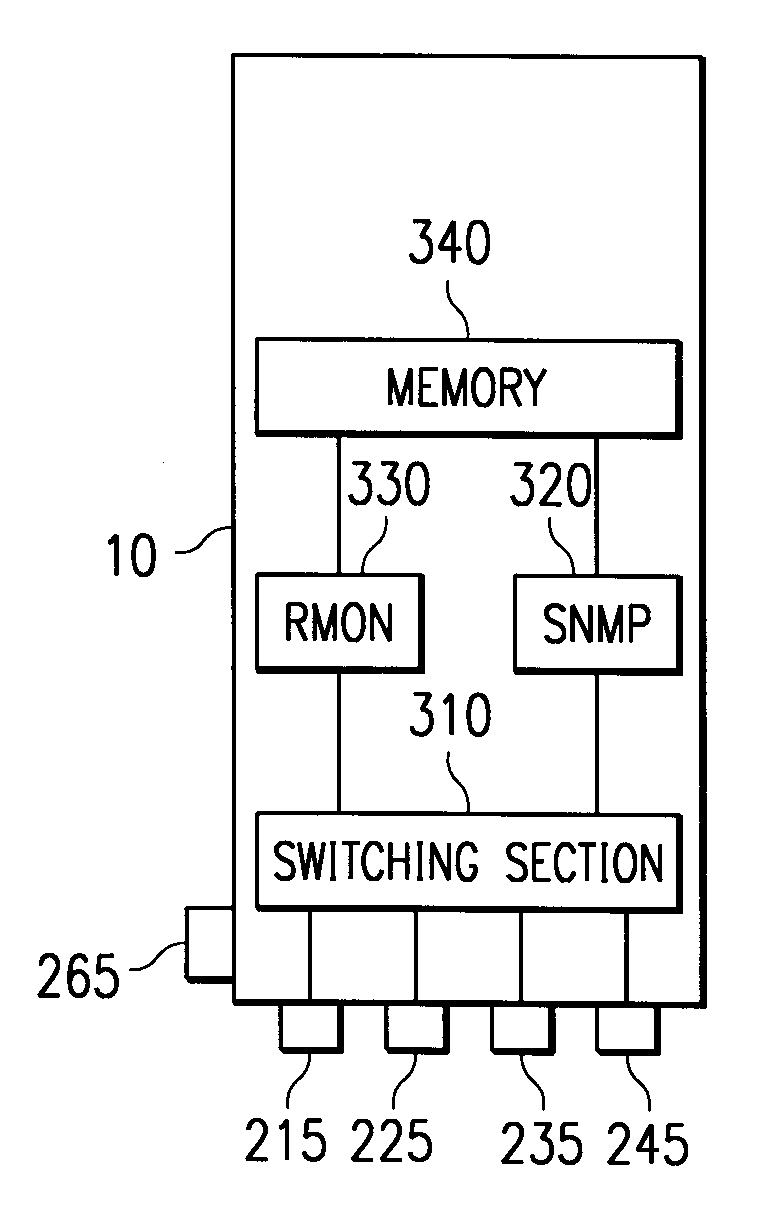 Patent Us6414958 Four Port Secure Ethernet Vlan Switch Supporting Snmp Wiring Diagram Drawing