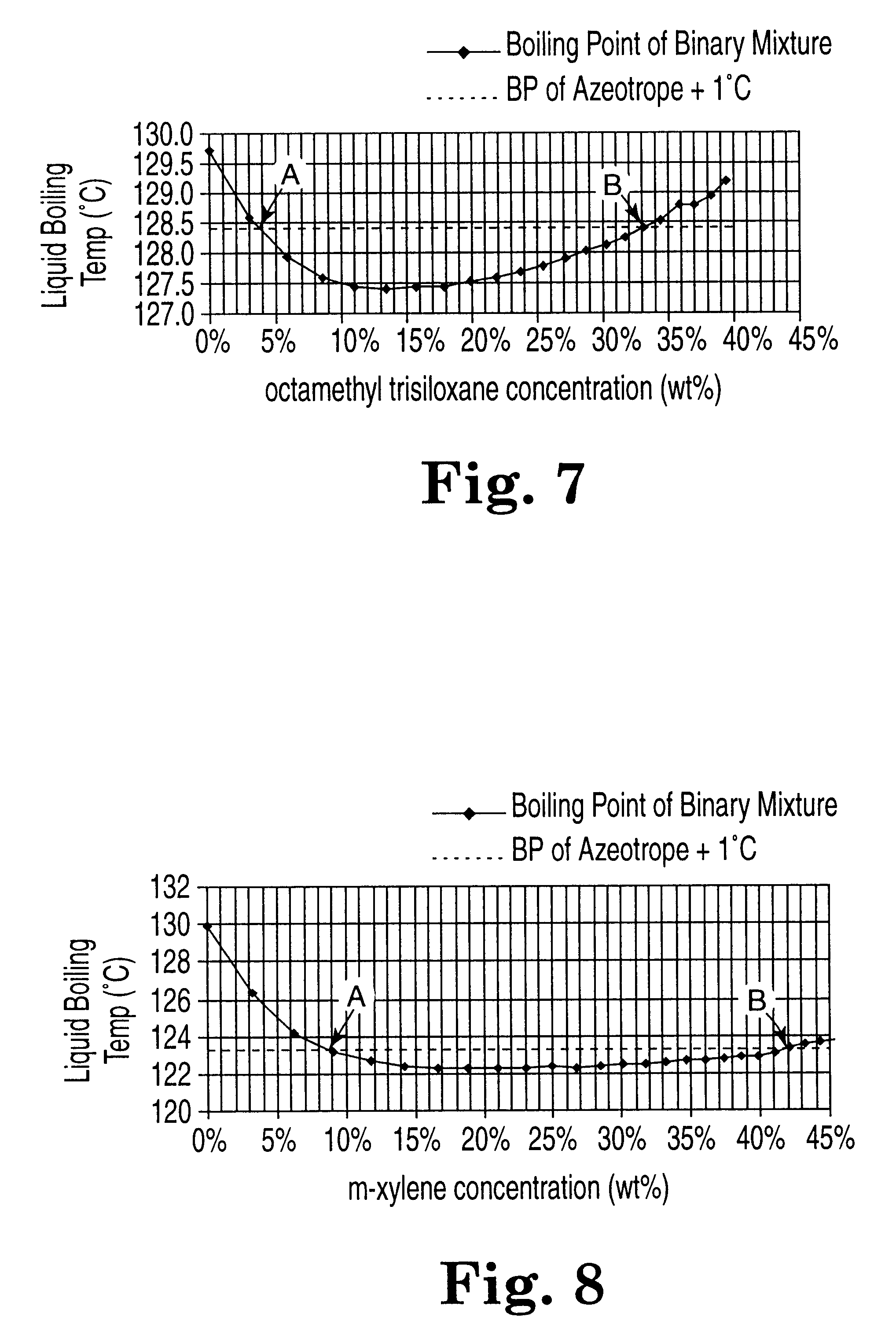 Brevet US6417153 - Azeotrope-like compositions and their use