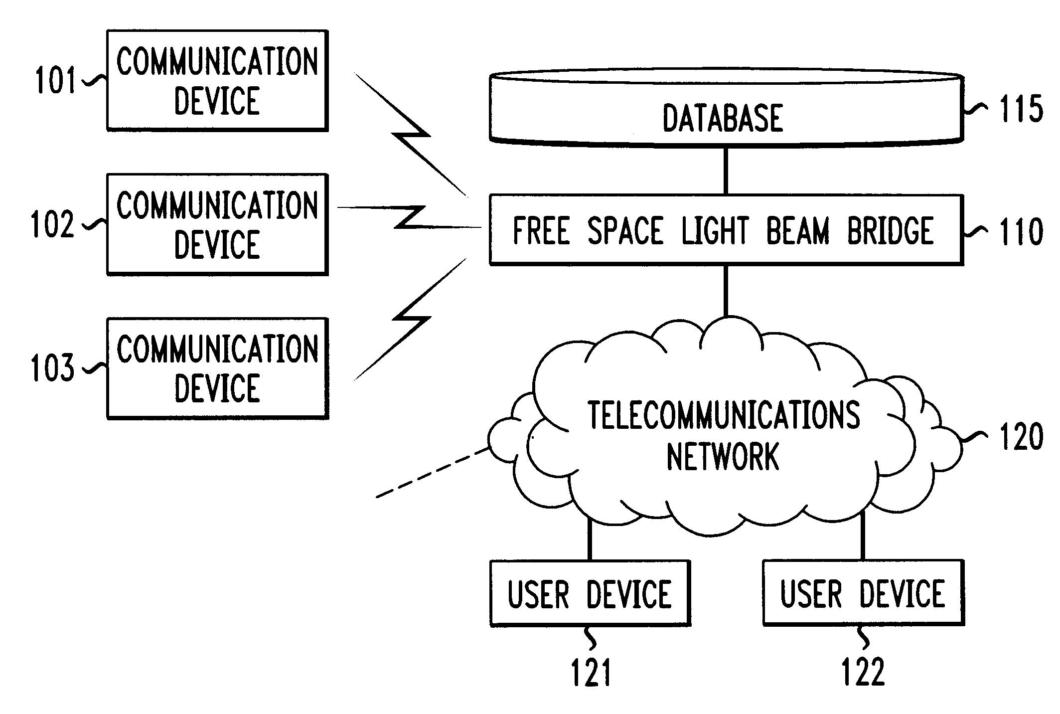 Us6417947 Free Space Light Multibeam Network Bridge Beam Diagram Patent Drawing