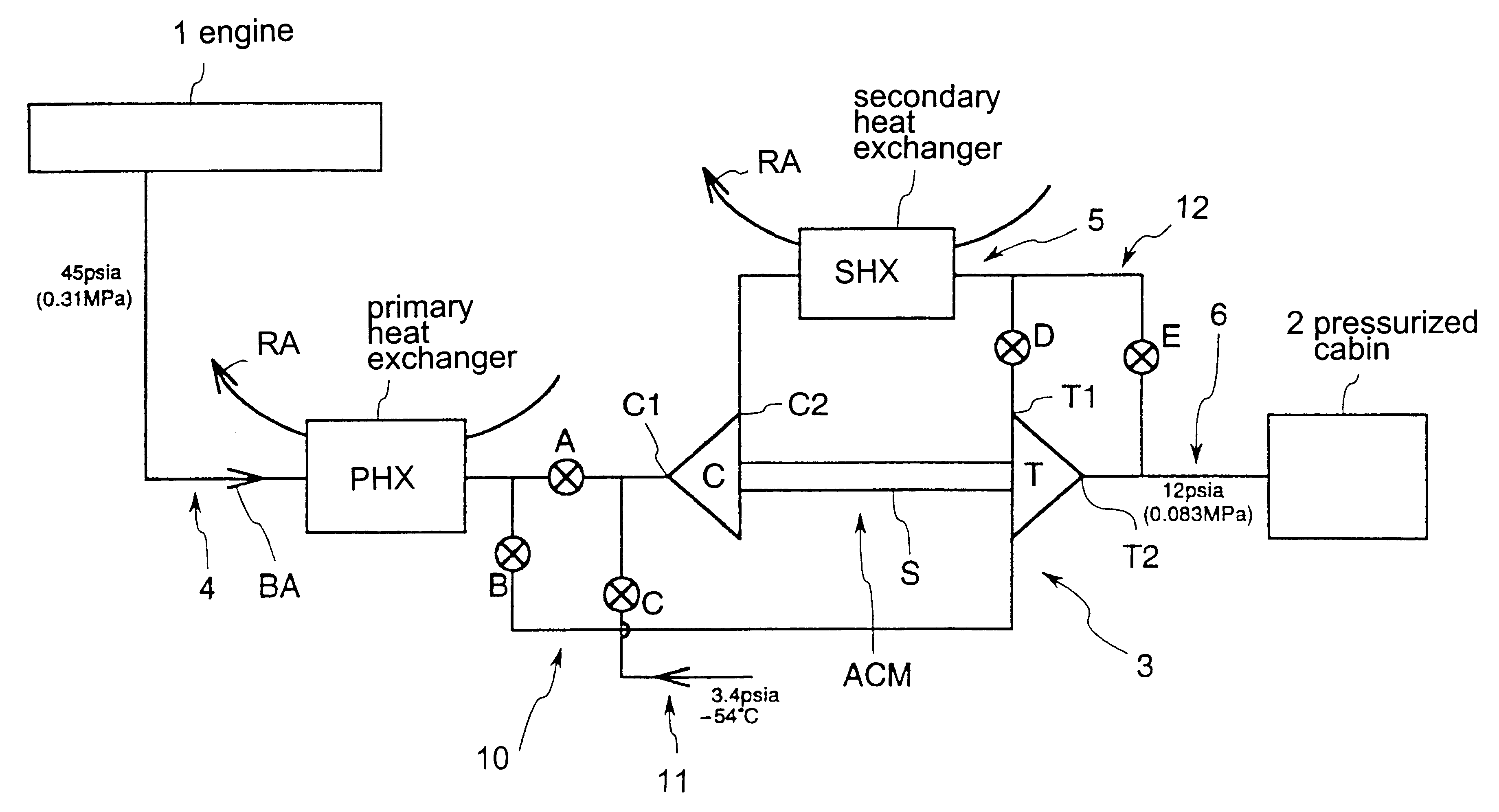 air conditioning system air conditioning system used in aircraft