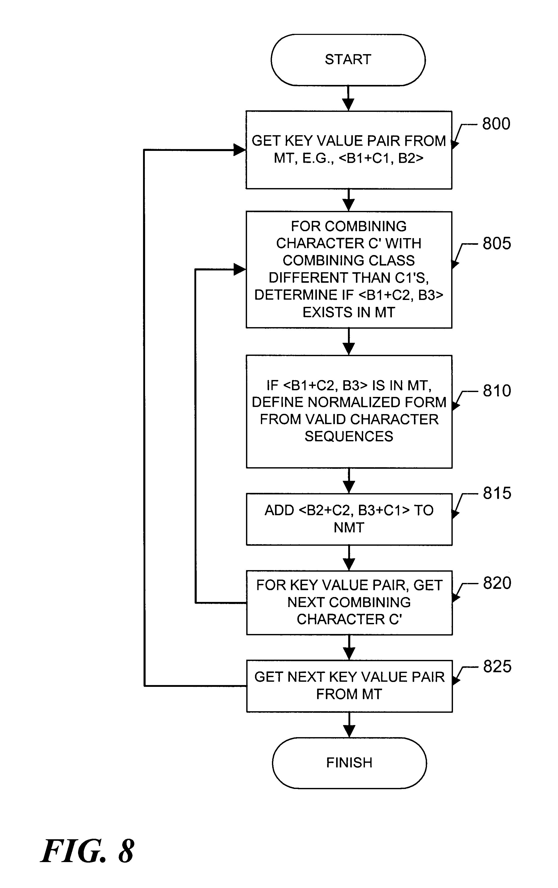 براءة الاختراع US6438516 - Method and apparatus for