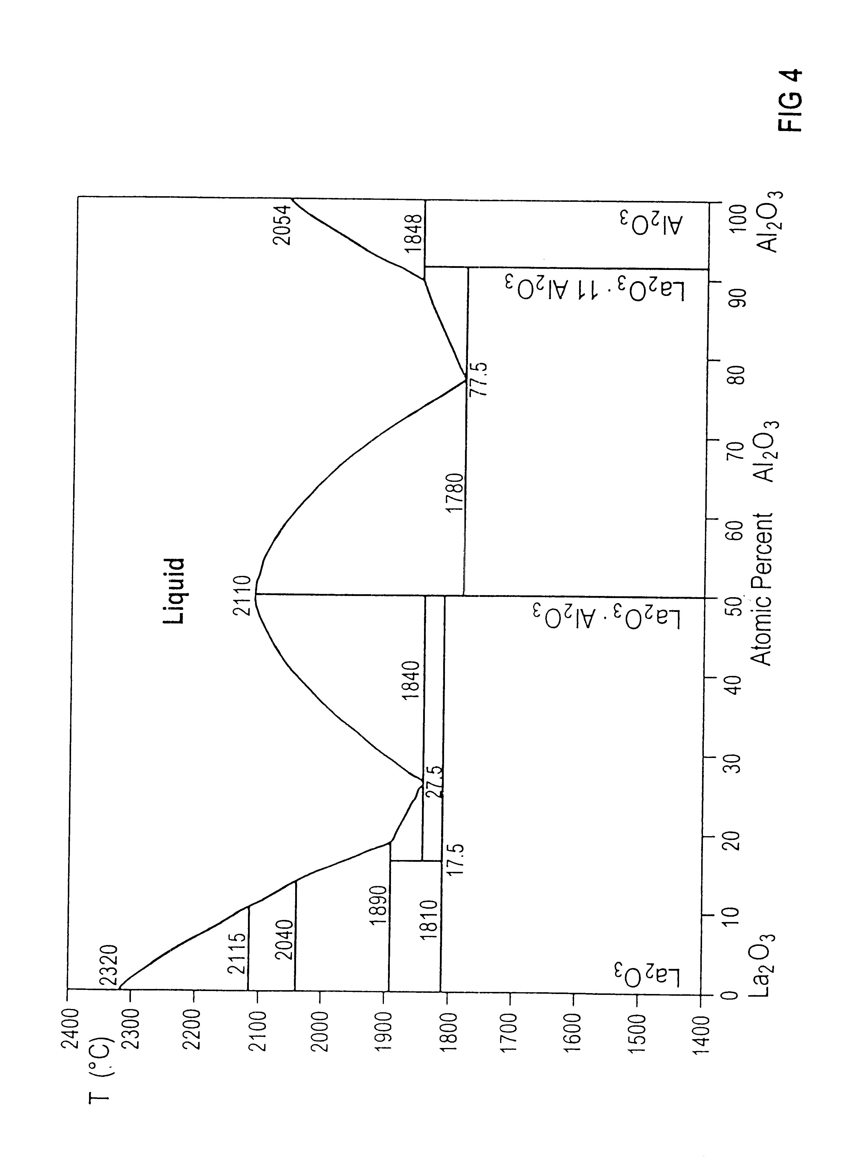 Turbine Diagram Thermodynamics Wiring Diagrams Gas Engine Blades Heat Exchanger Steam