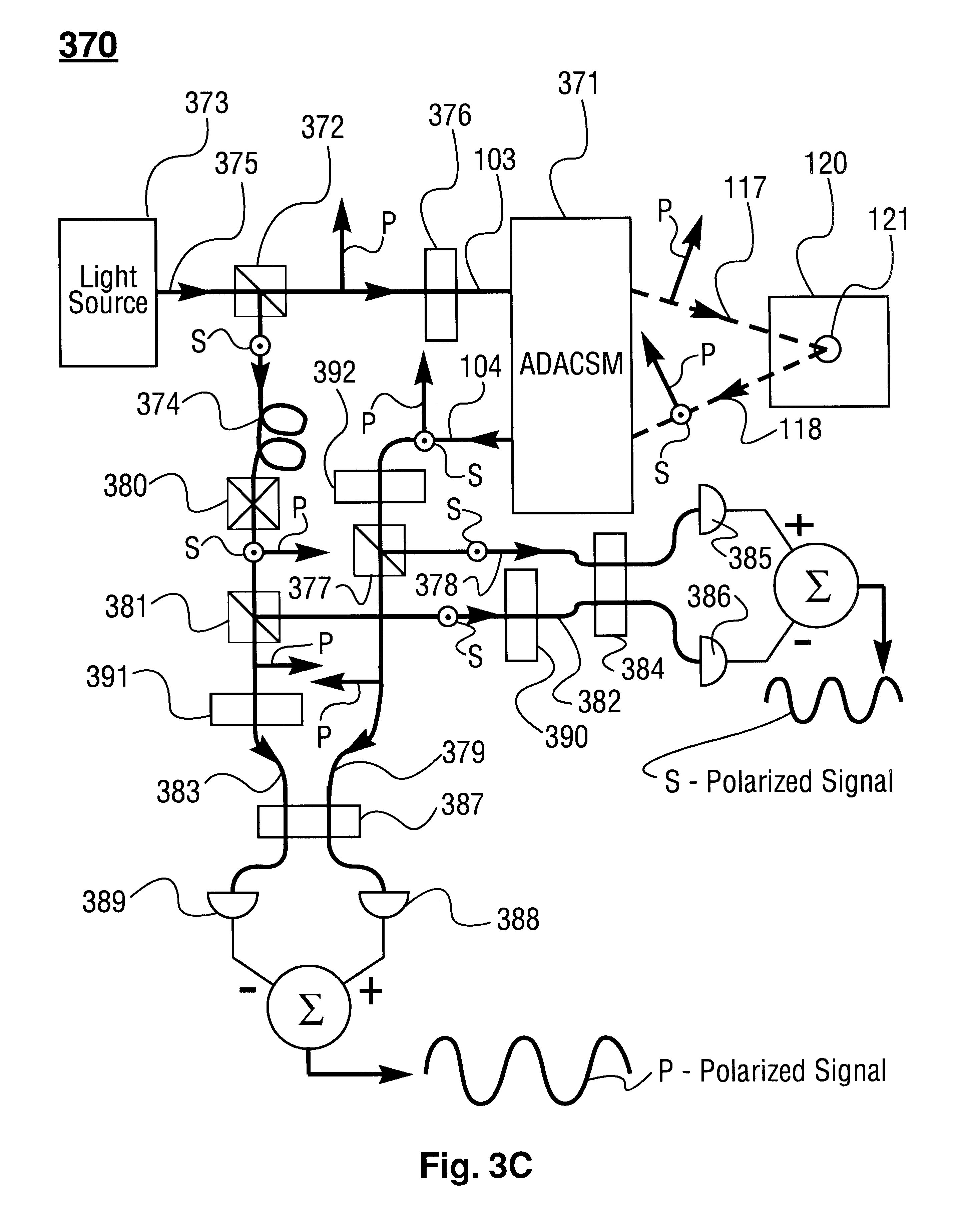 Animated D Line Drawings With Temporal Coherence : Patent us fiber coupled high speed angled dual