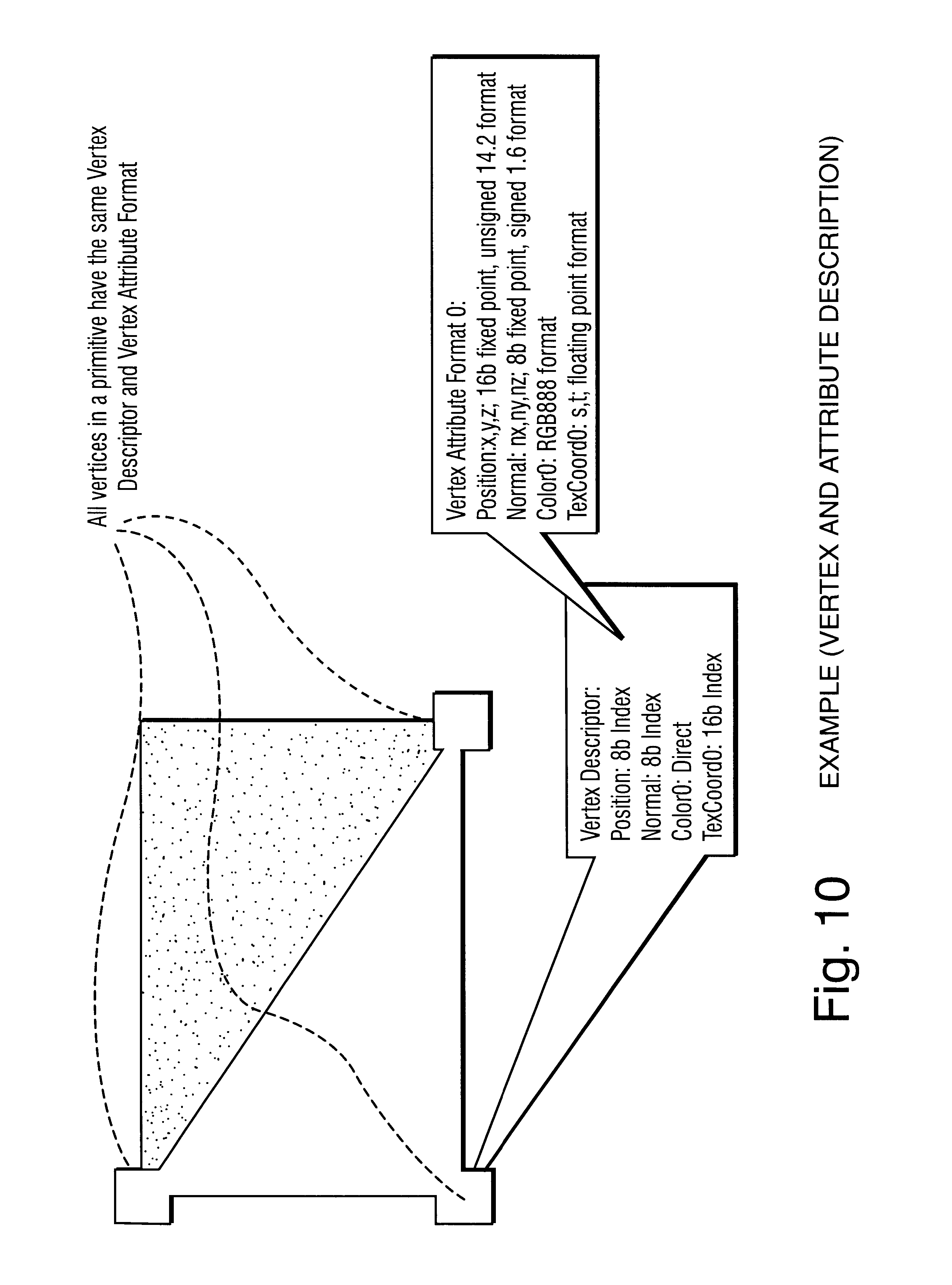 patent us6456290 - application program interface for a graphics system