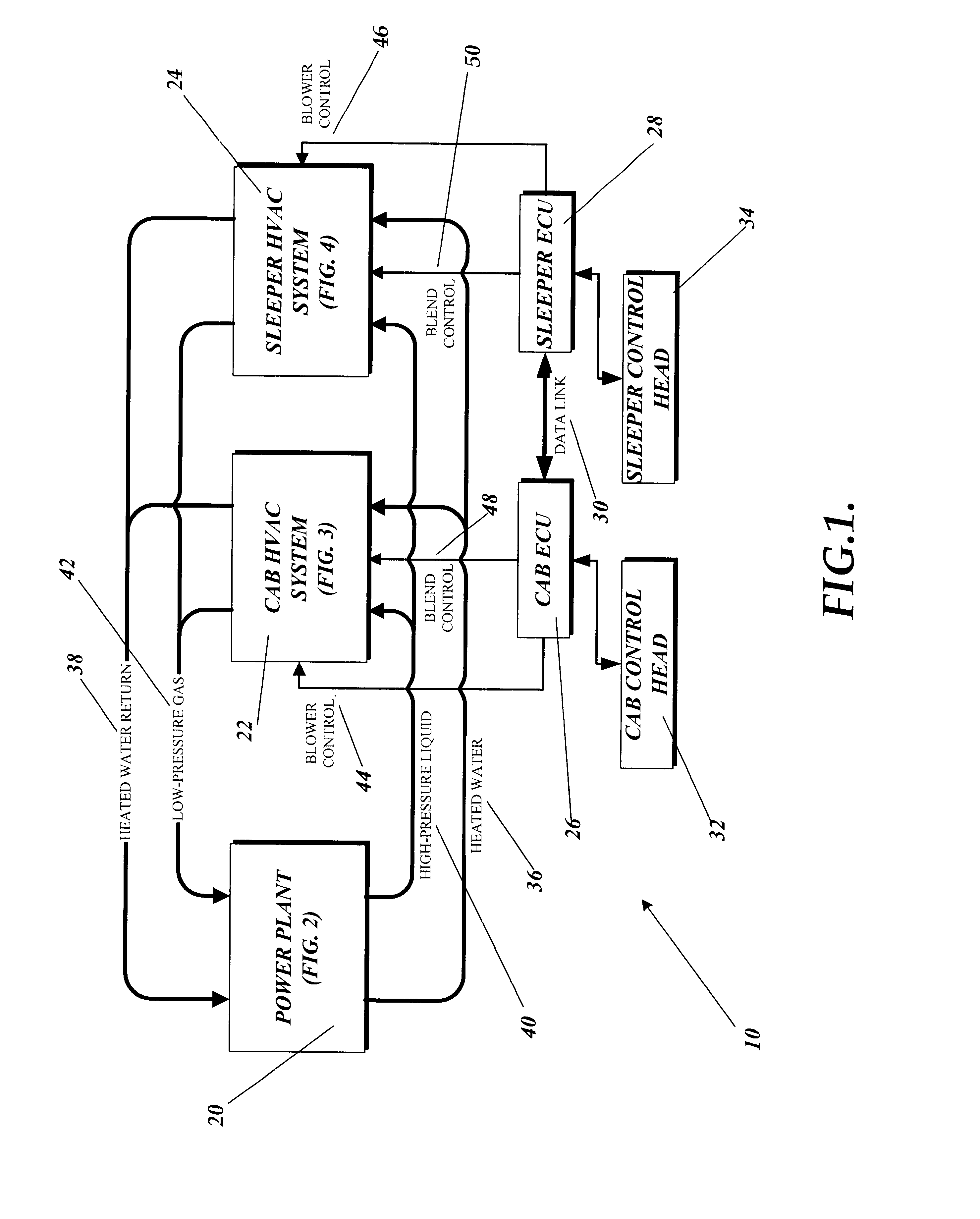 US06460356 20021008 D00001 patent us6460356 hvac control system for a multizoned vehicle