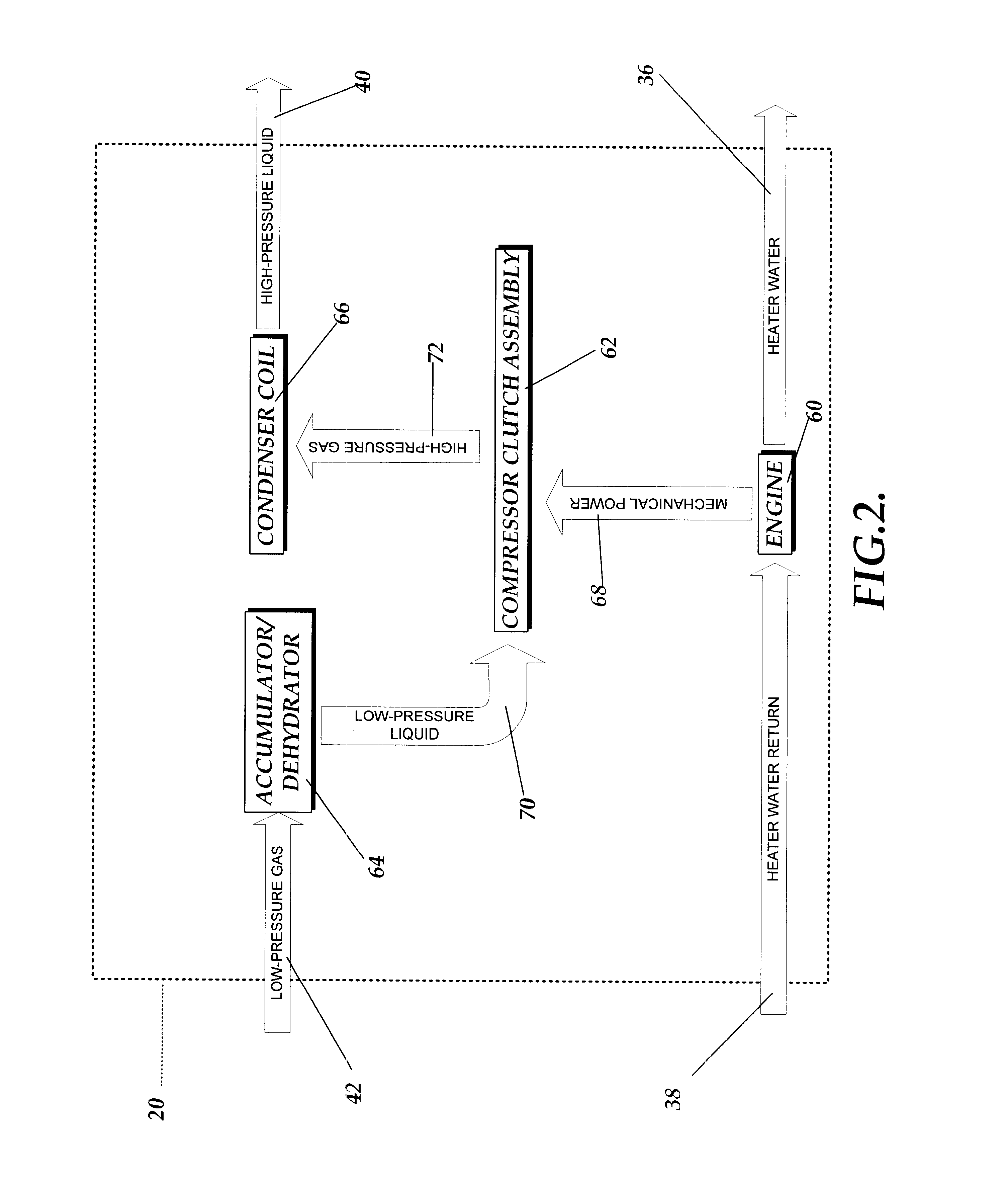 US06460356 20021008 D00002 patent us6460356 hvac control system for a multizoned vehicle