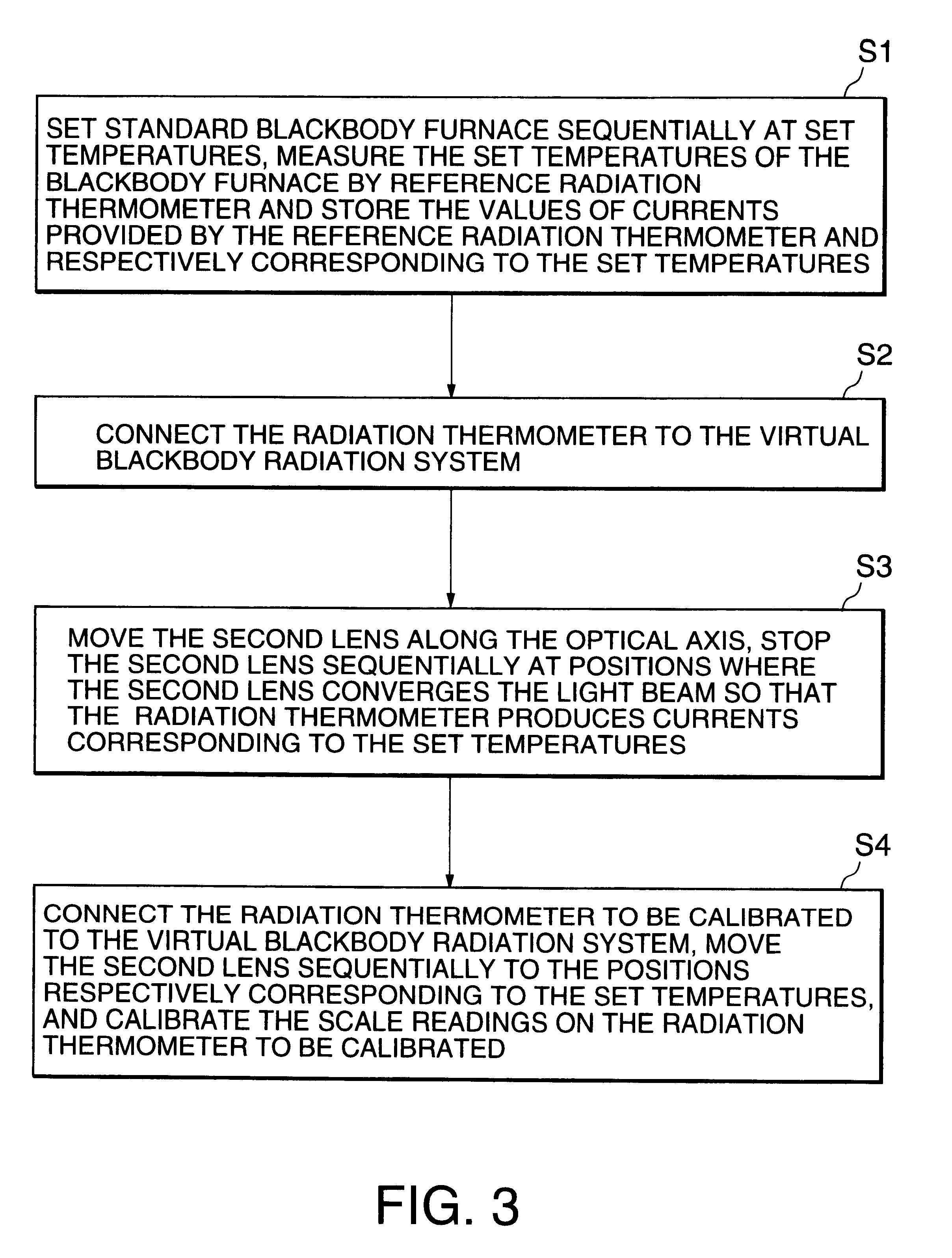Patent US6467952 - Virtual blackbody radiation system and
