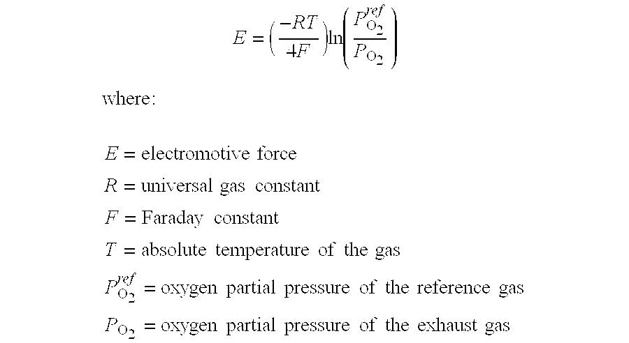 Patent US6468407 - NOx reduction sensor coating - Google ...
