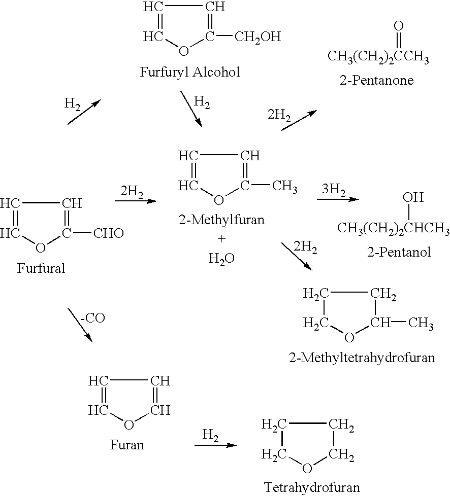 synthesis of certain derivatives of schiffbases Journal of catalysts  schiff base derivatives in various processes  and r h udupi, synthesis and biological screening of certain new triazole schiff.