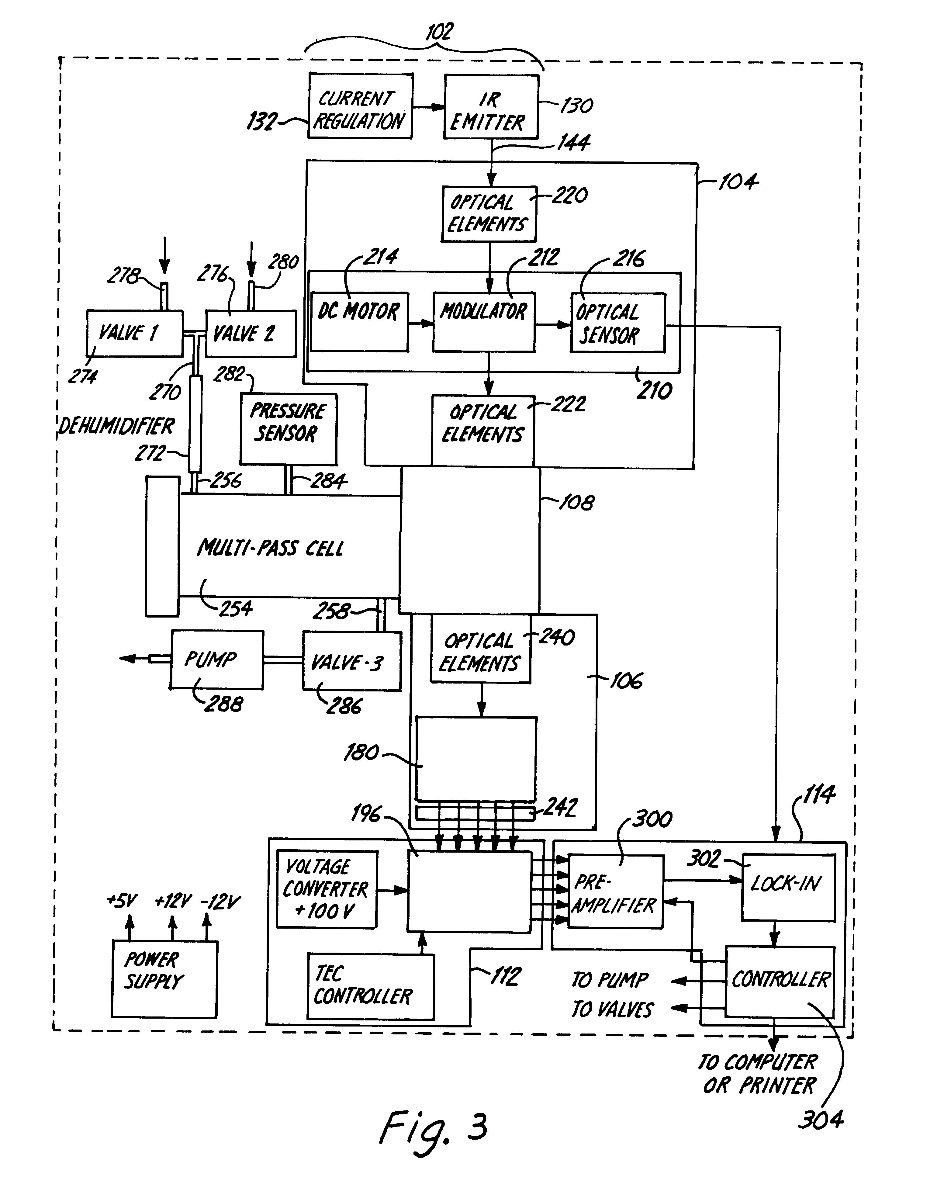 Element 276 Circuit Diagram Electrical Wiring Diagrams Fm Transmitter Simple By Va3avr Patent Us6486474 Infrared Spectrometer For The Measurement Of