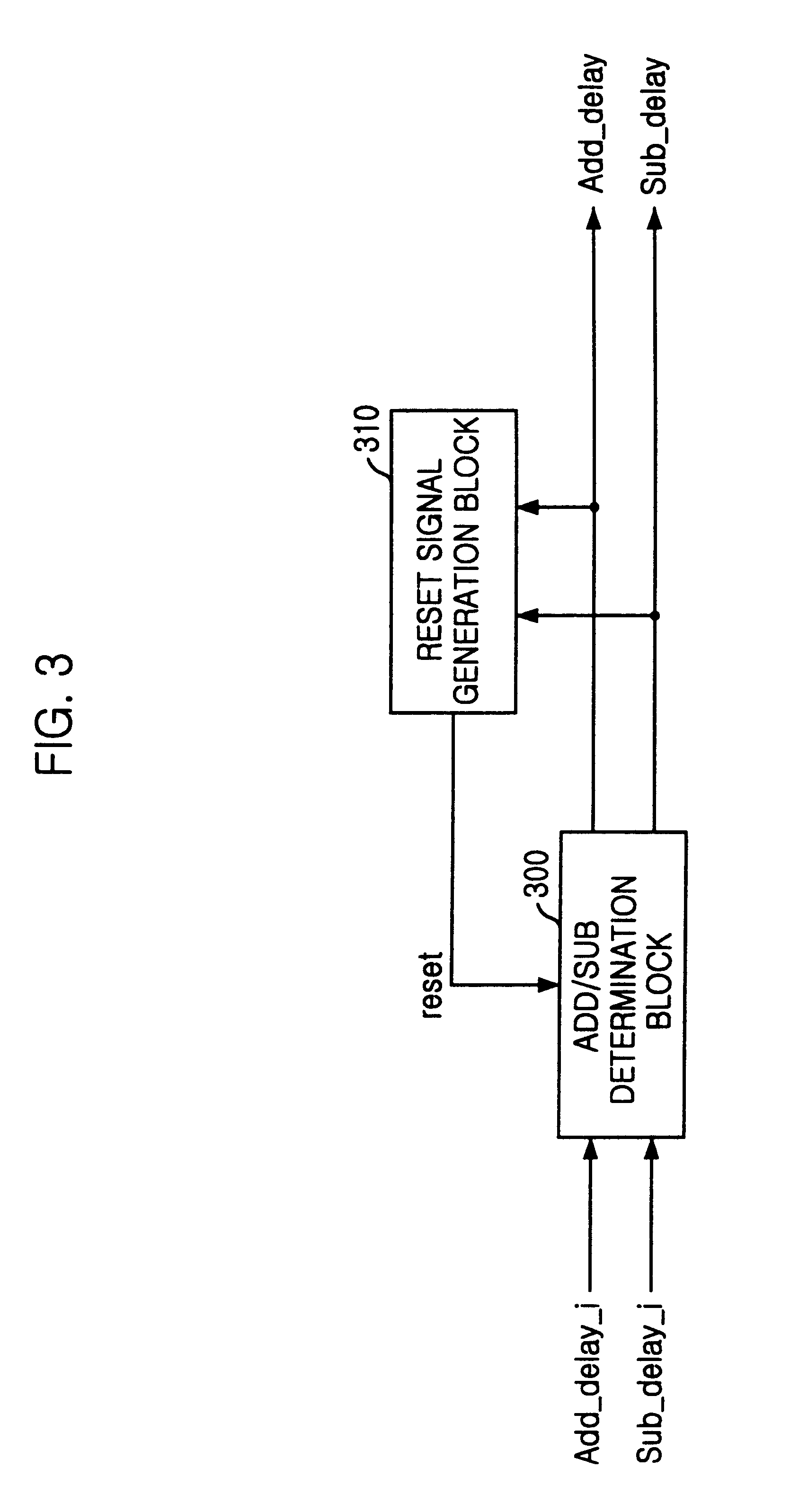 Patent Us6489822 Delay Locked Loop With Control Unit For Block Diagram Drawing