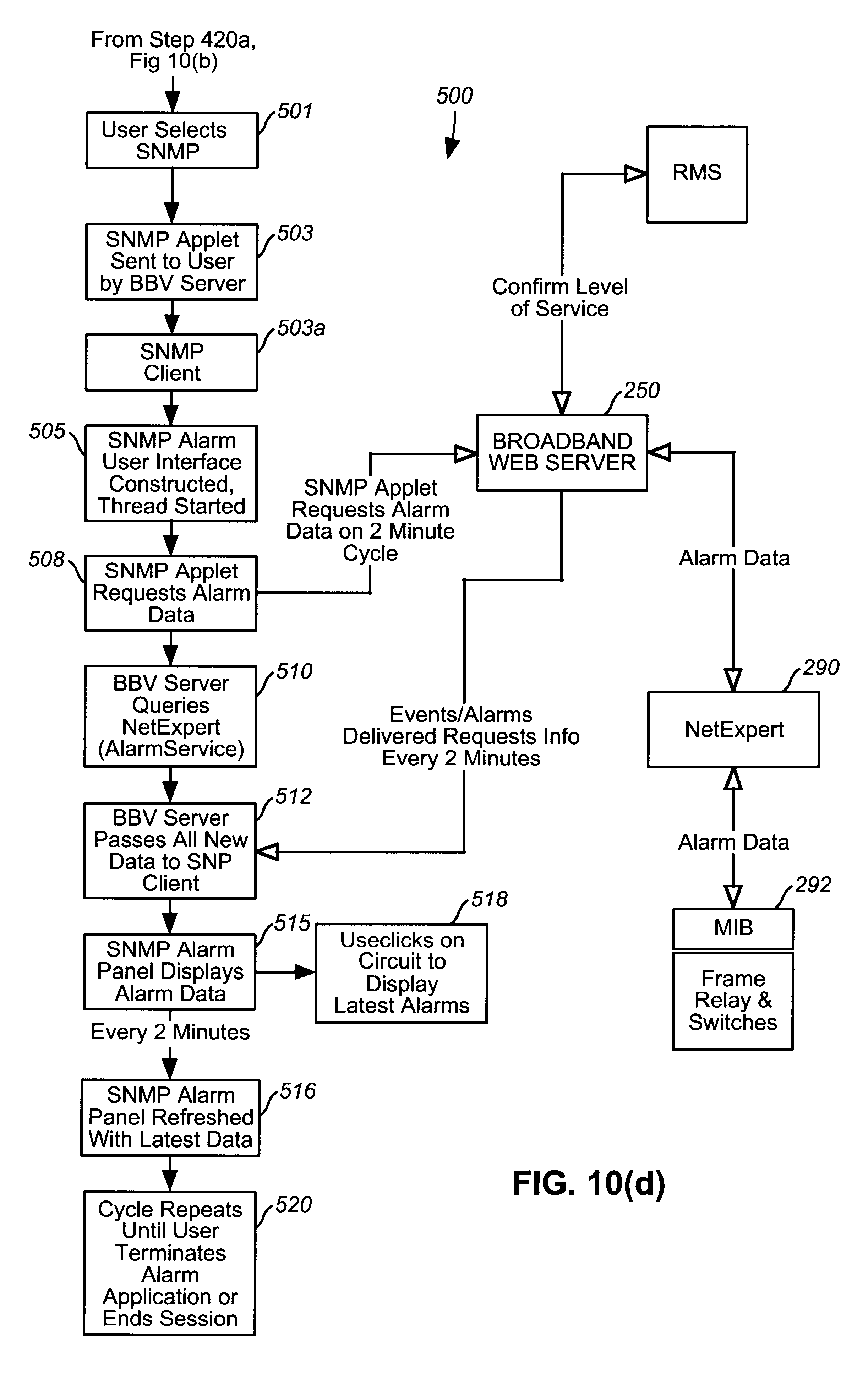 Us6490620b1 integrated proxy interface for web based broadband us6490620b1 integrated proxy interface for web based broadband telecommunications management google patents asfbconference2016 Gallery