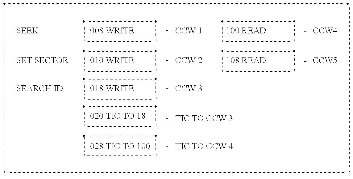 Figure US06499066-20021224-C00021