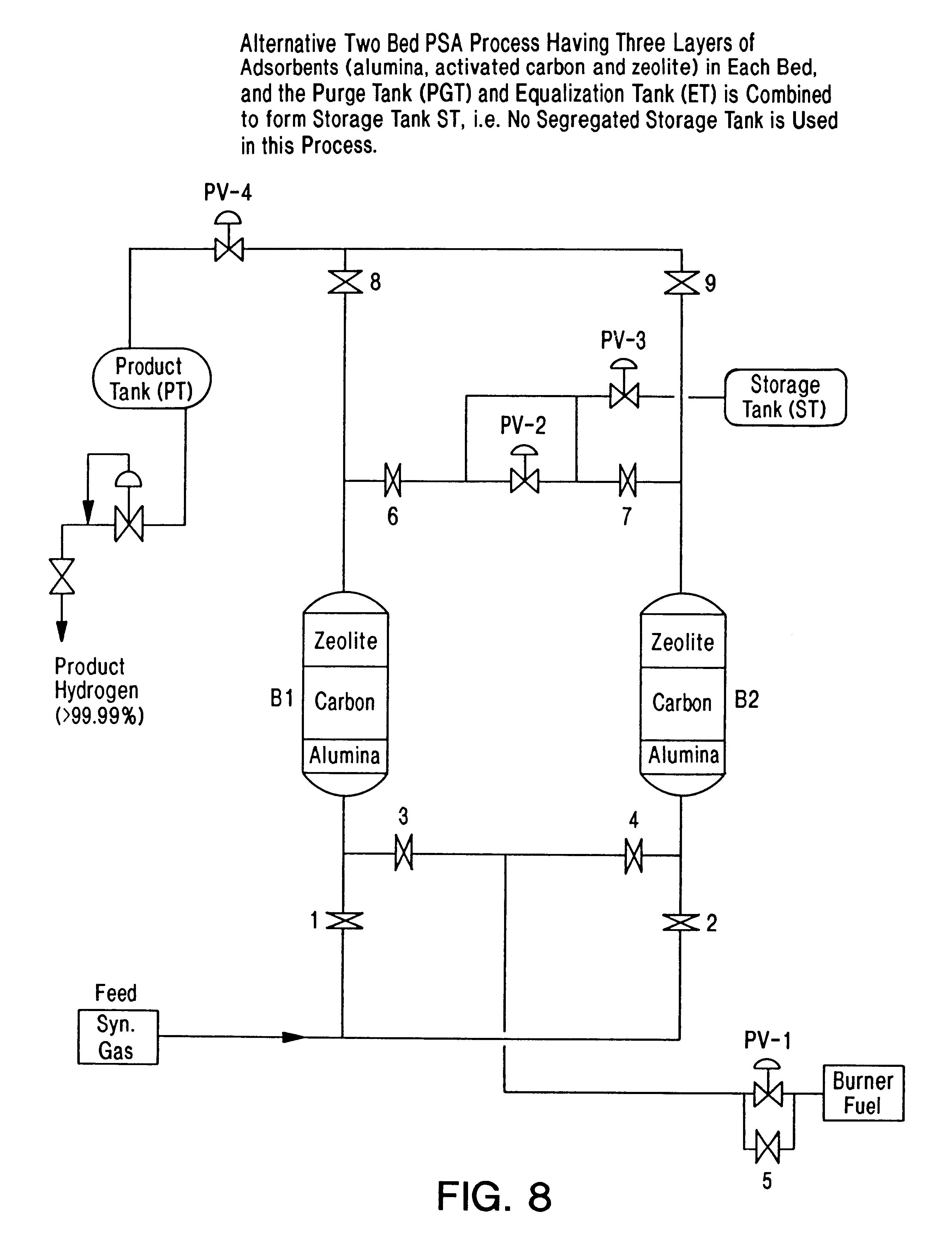 Brevet US6503299 - Pressure swing adsorption process for