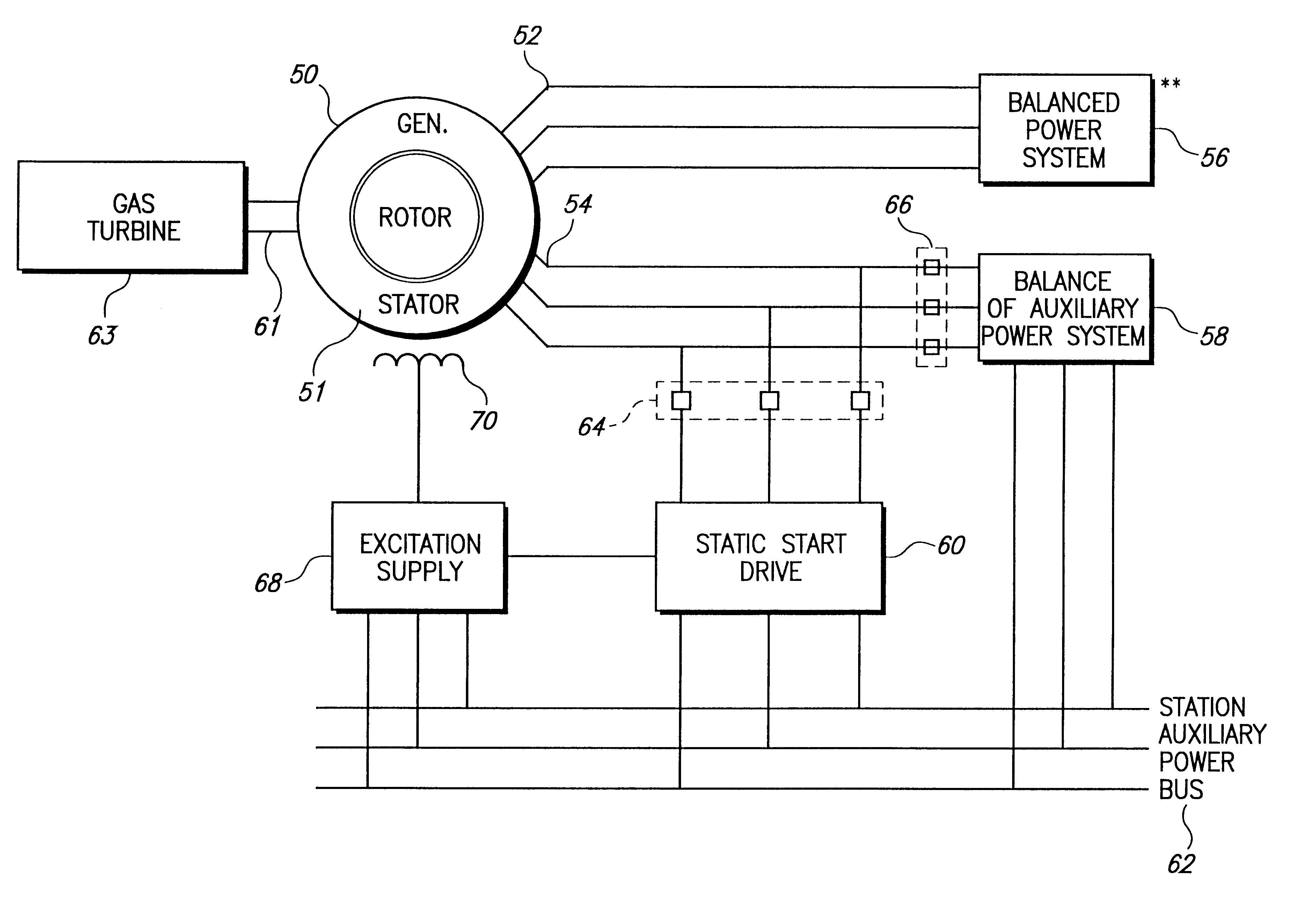 Patent US Synchronous generator having auxiliary power