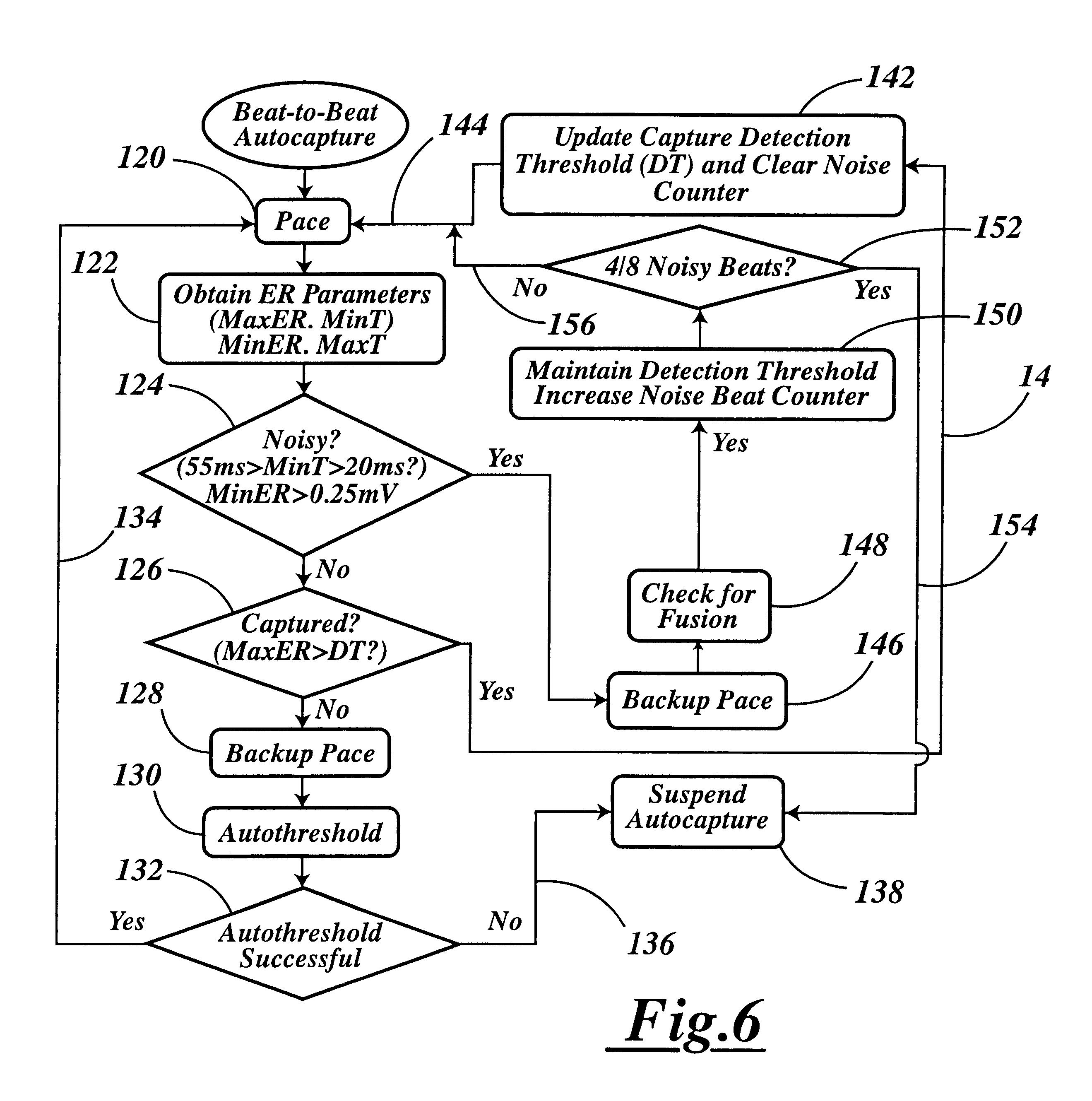 patent us6505071