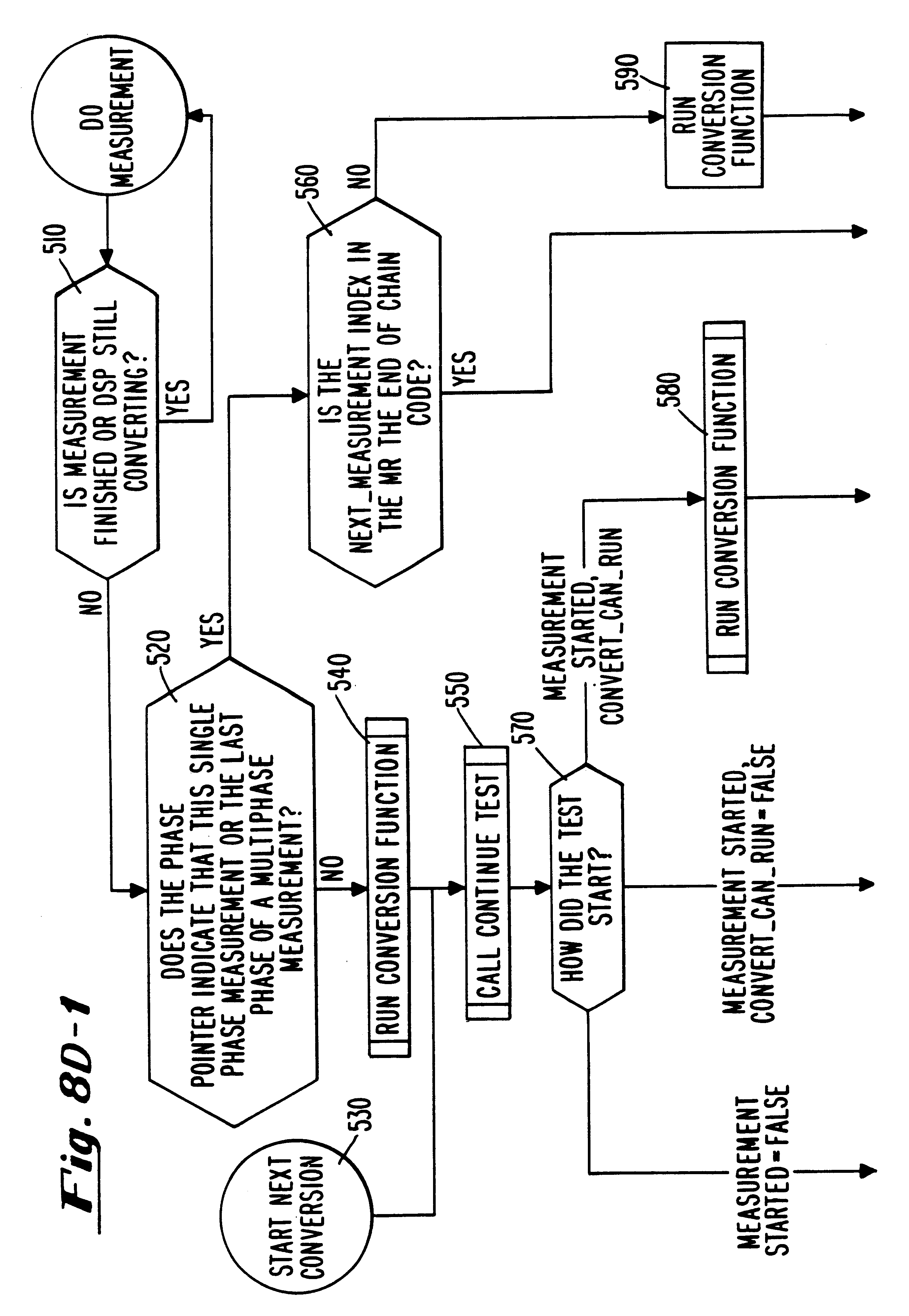 Patent Us6507794 Energy Meter With Power Quality Monitoring Hp S Fixture Wiring Diagram Single Phase 208 Drawing