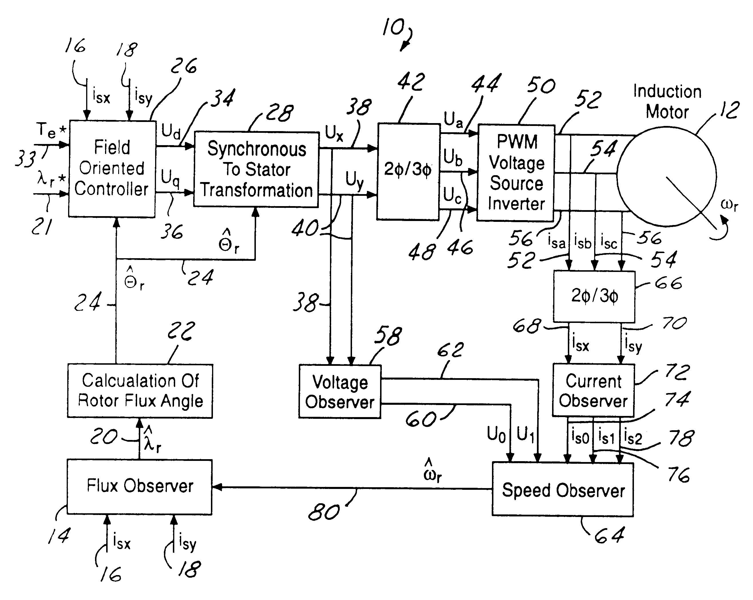 patent us6509711 - digital rotor flux observer