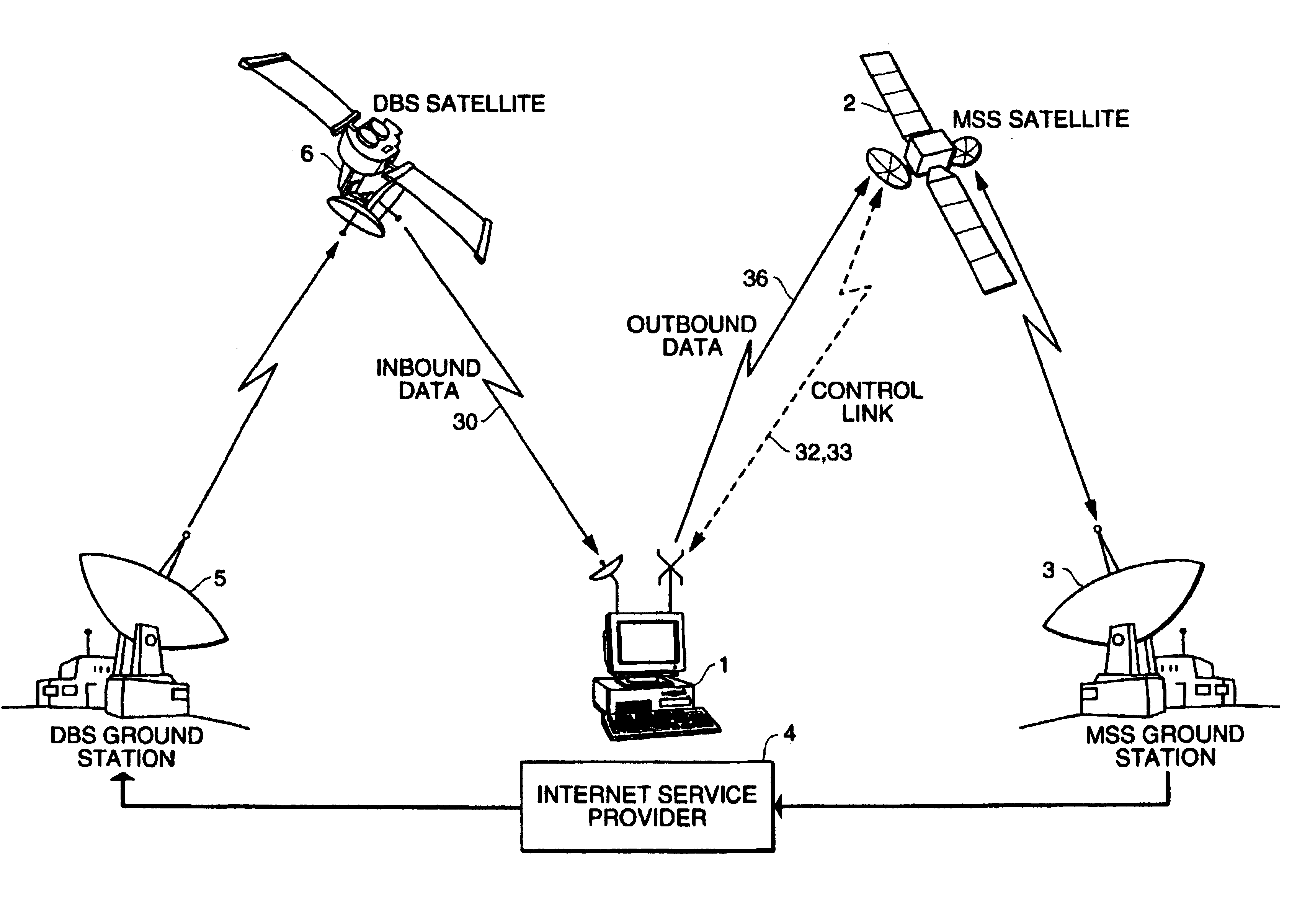 patent us6522865 - hybrid satellite communications system