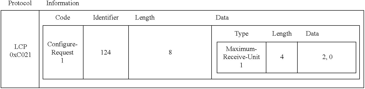 Figure US06542504-20030401-C00001