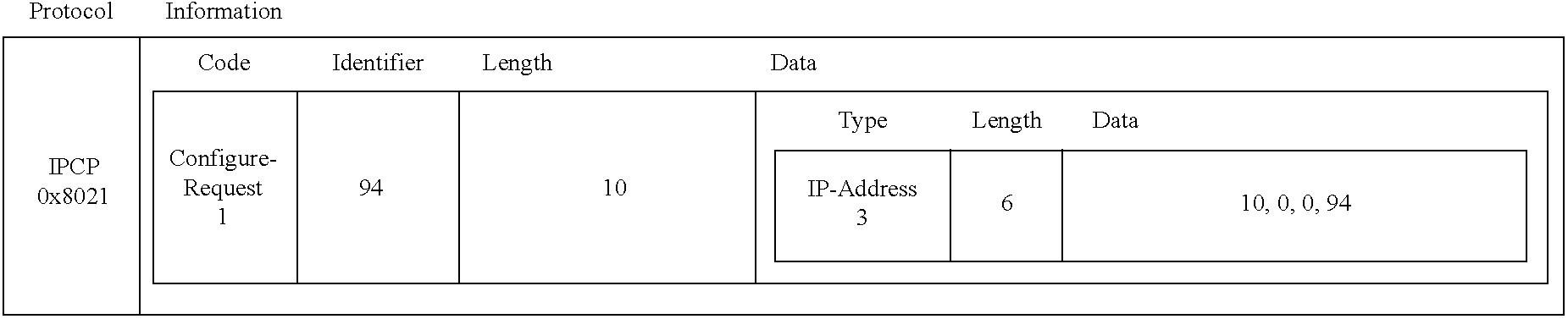 Figure US06542504-20030401-C00002