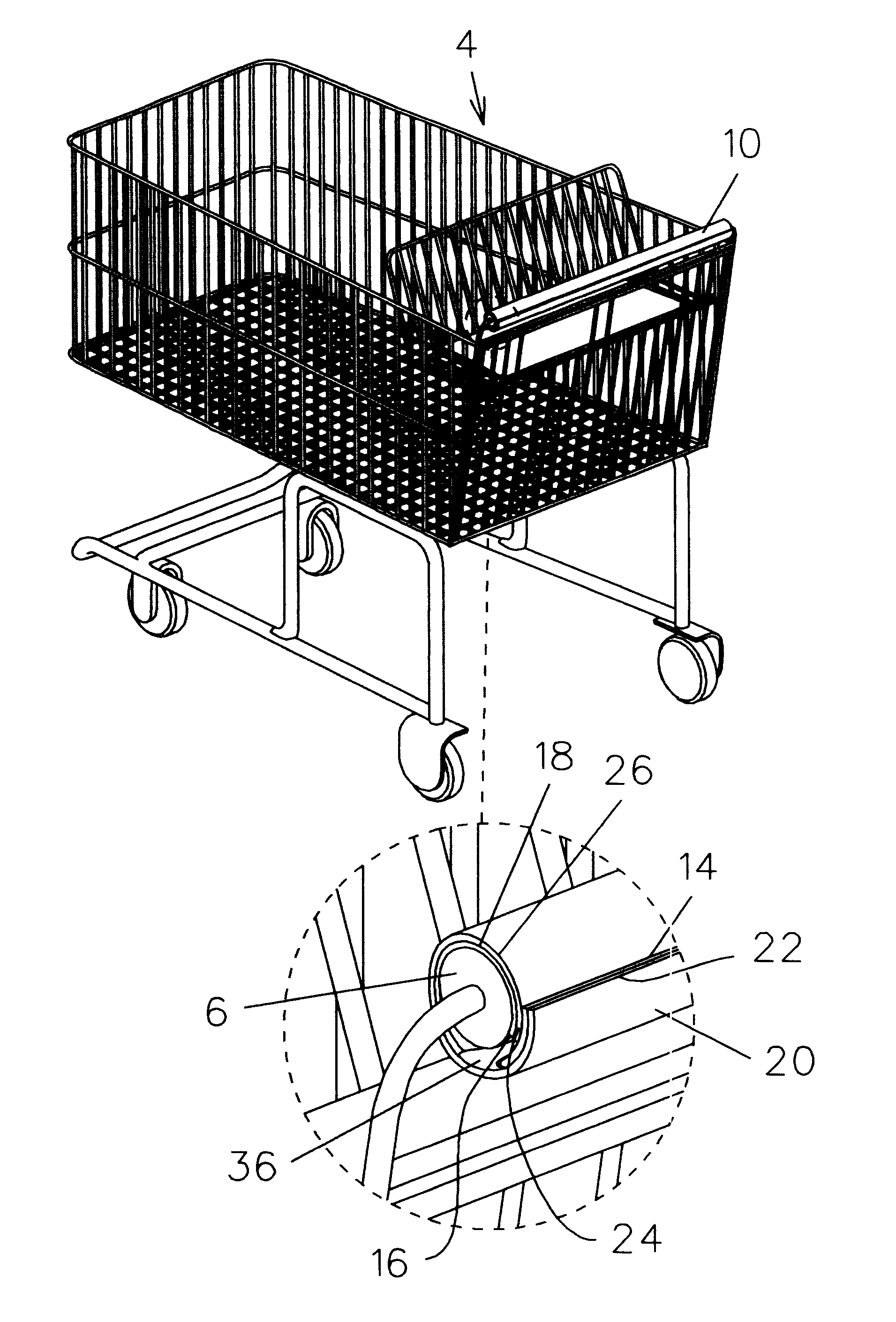 Questionnaire of shopping cart handle cover