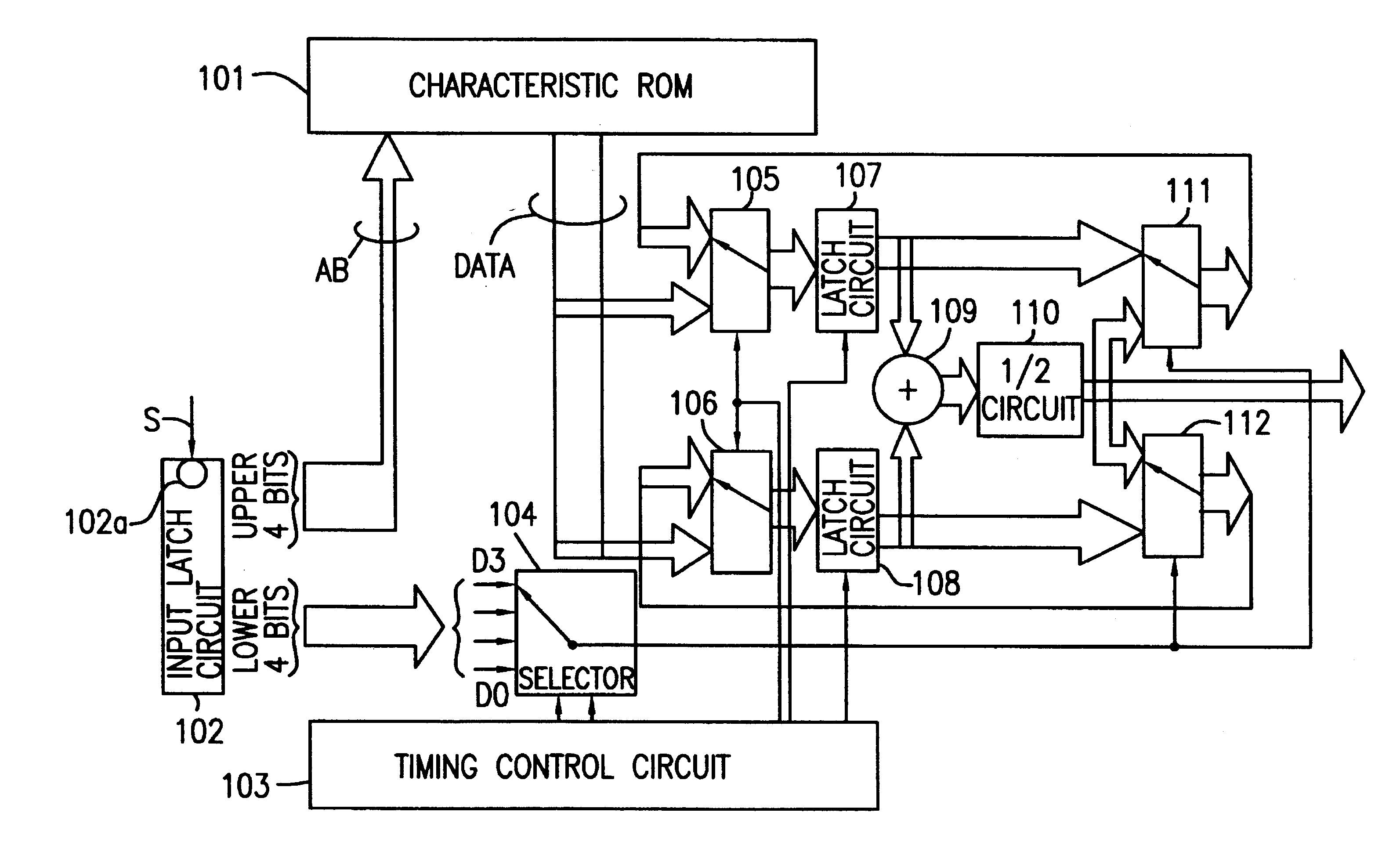 Patent US6553084 - Digital automatic gain control linearizer