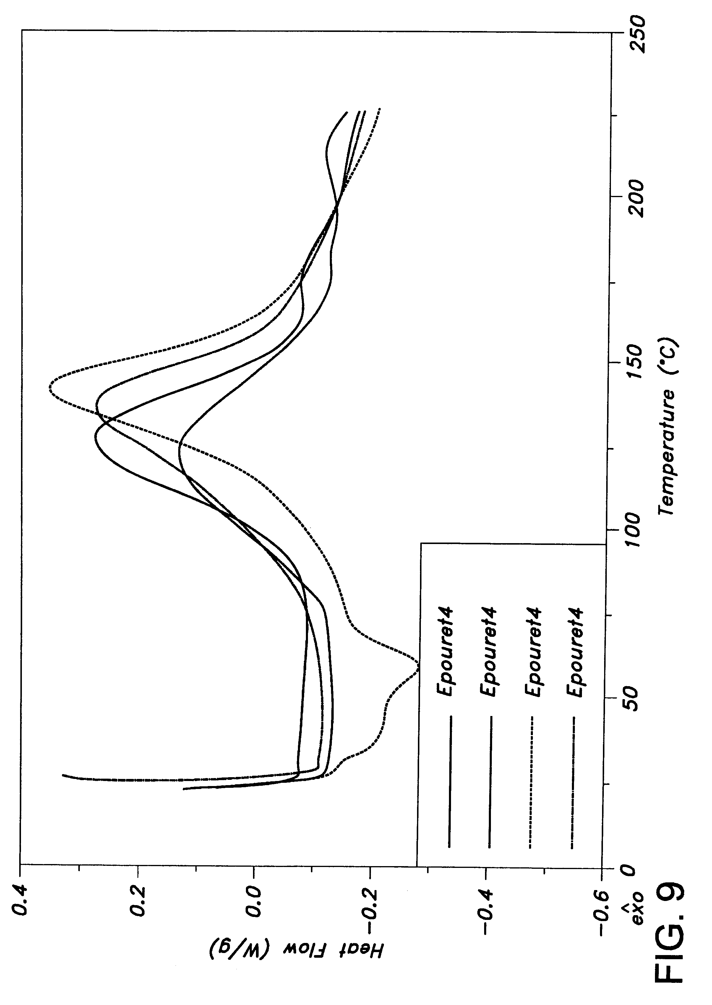 patent us6570029 - no-flow reworkable epoxy underfills for flip-chip applications