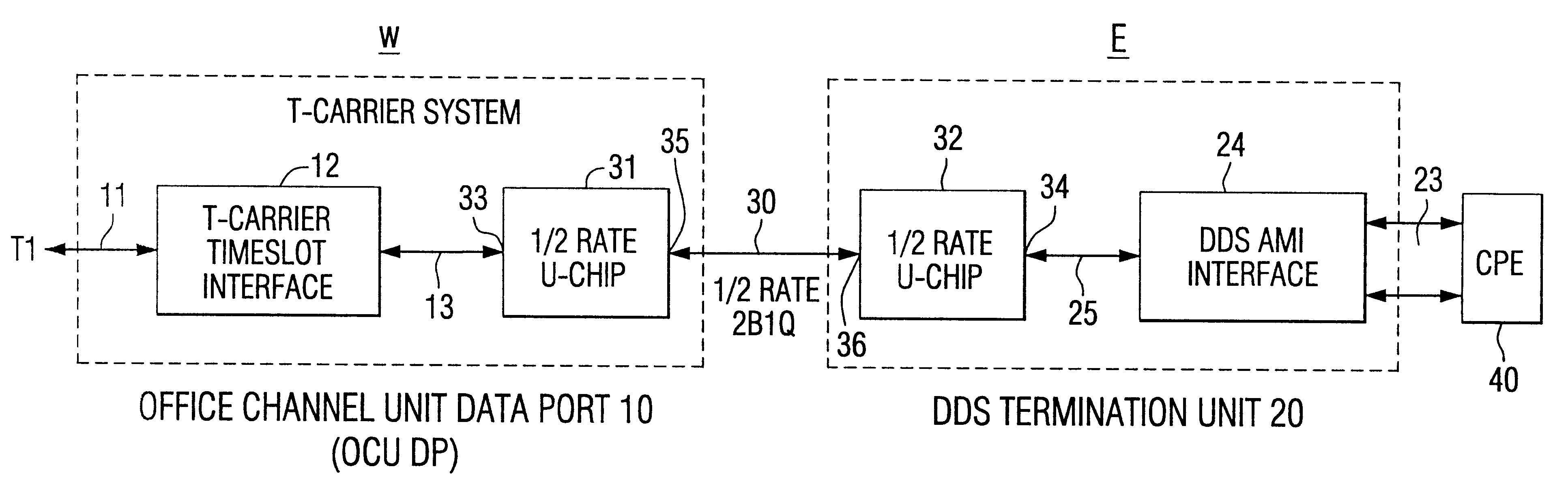 Patent us6590904 two wire sub rate 2b1q isdn for B isdn architecture