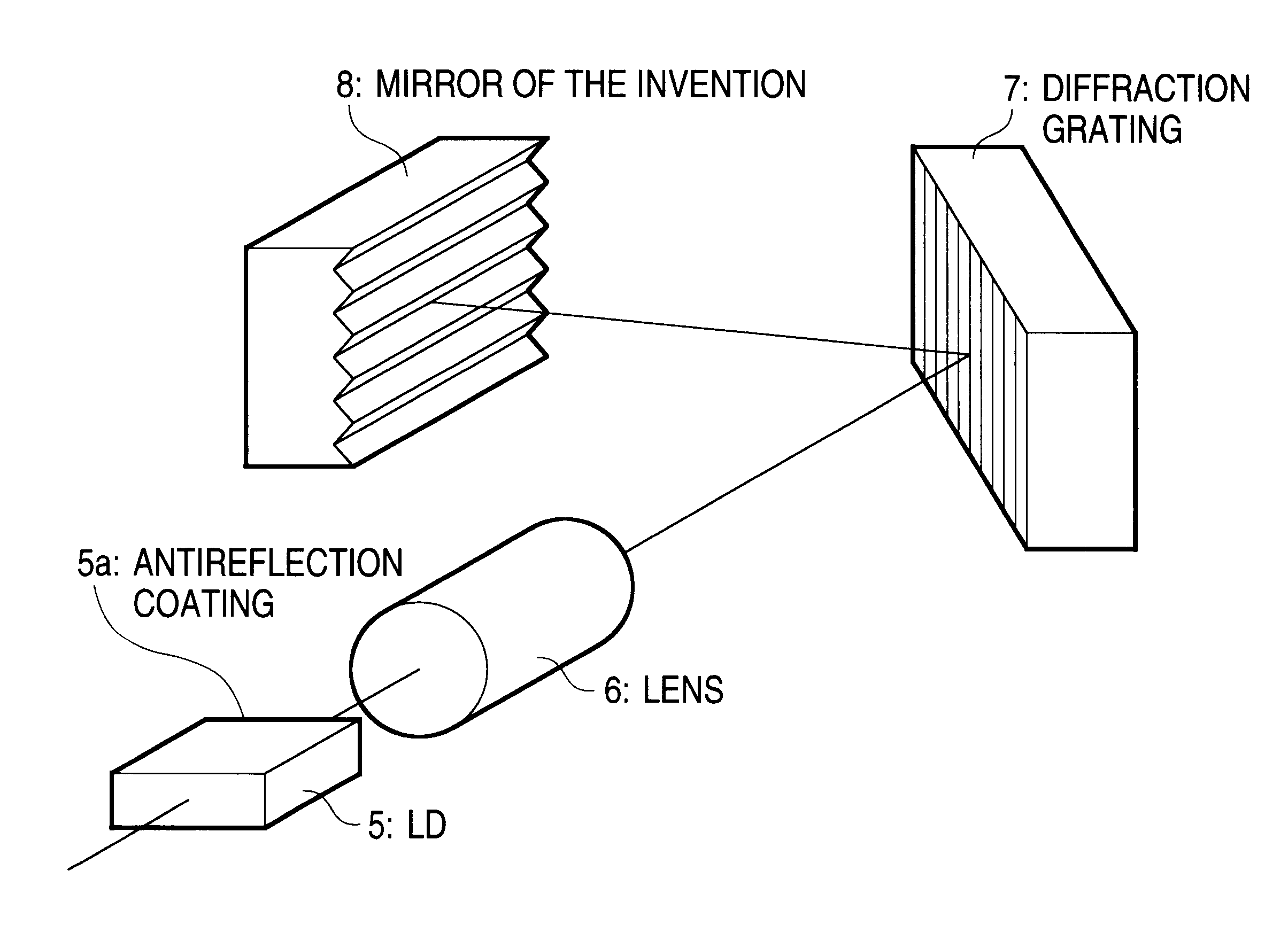 patent us6597507