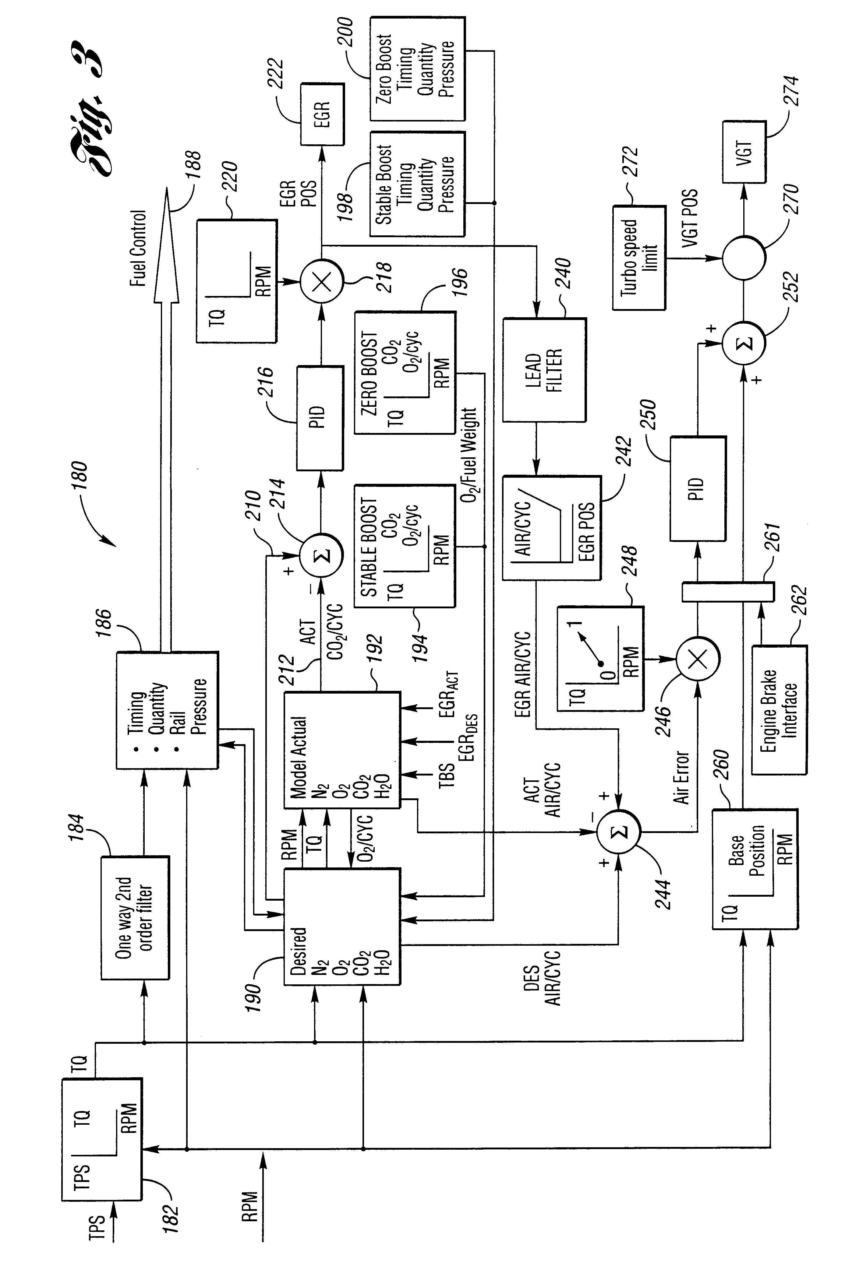 patent us6601387 - system and method for determination of egr flow rate