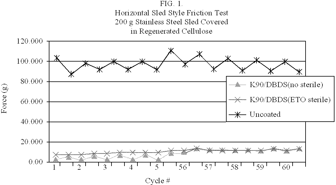 Figure US06603040-20030805-C00006