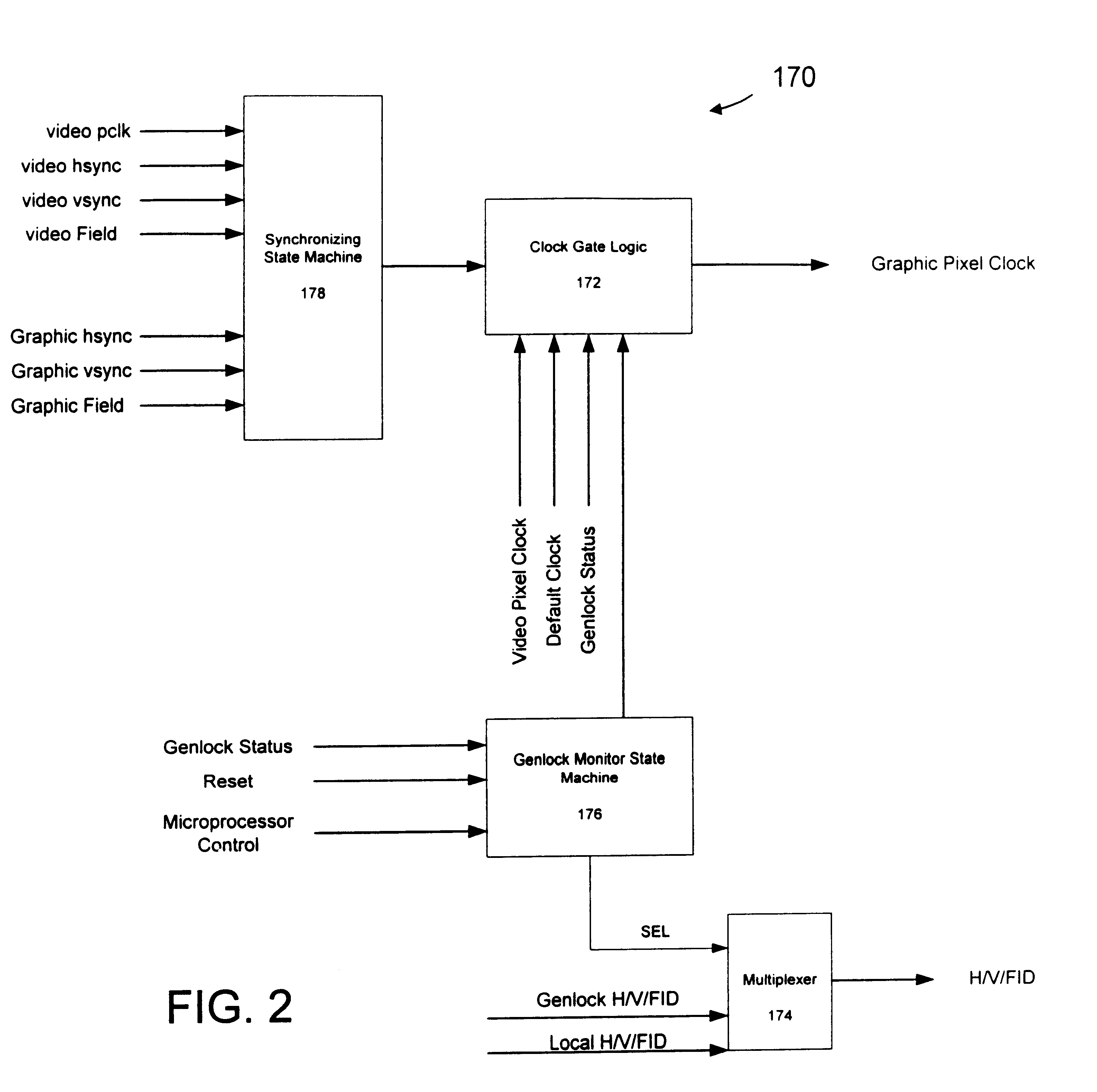 Patent Us6606127 System And Method For Synchronizing Storing Genlock Wiring Diagram Drawing