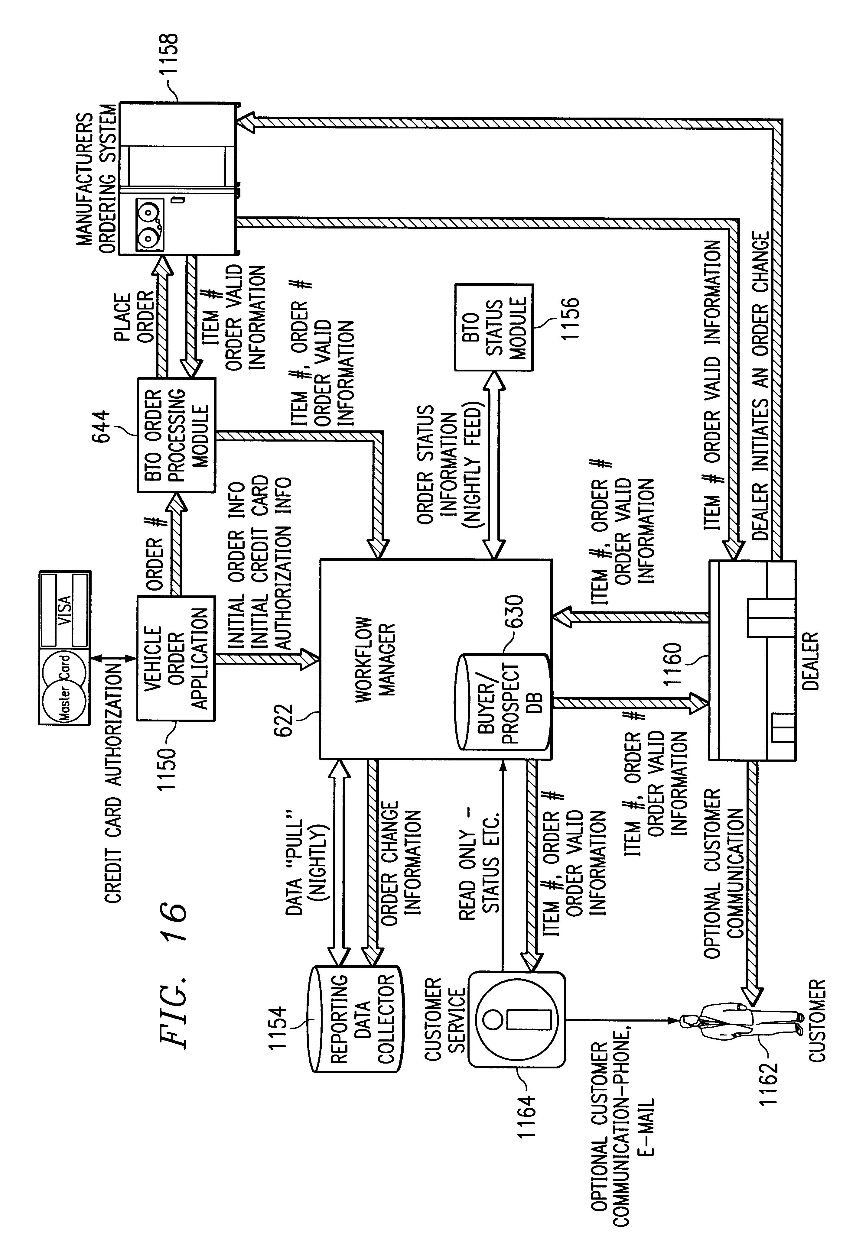 brevet us6609108