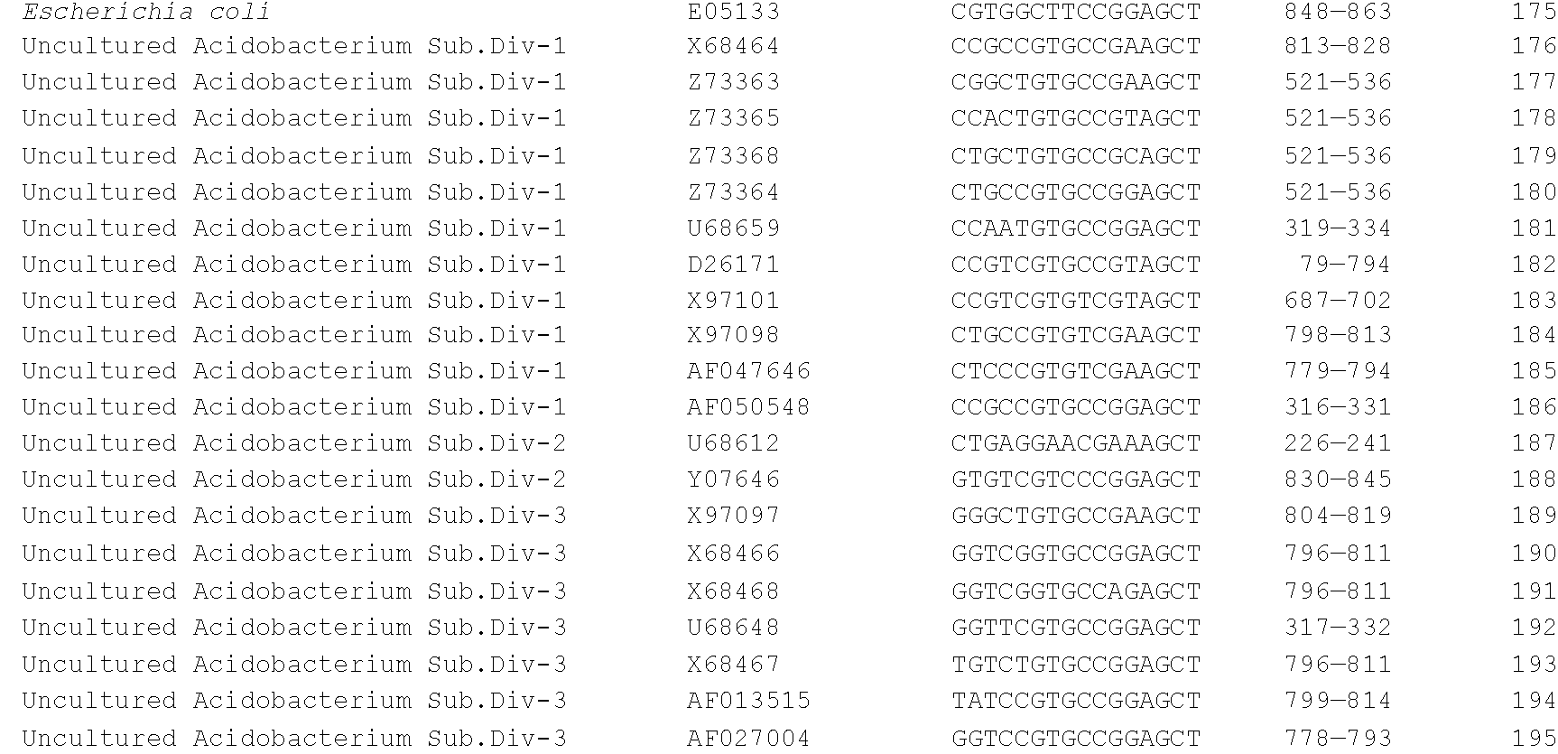 Figure US06613520-20030902-C00002