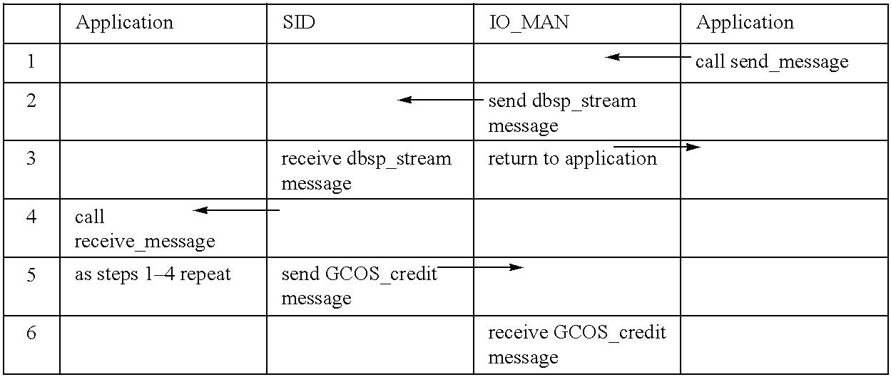 Figure US06615217-20030902-C00020