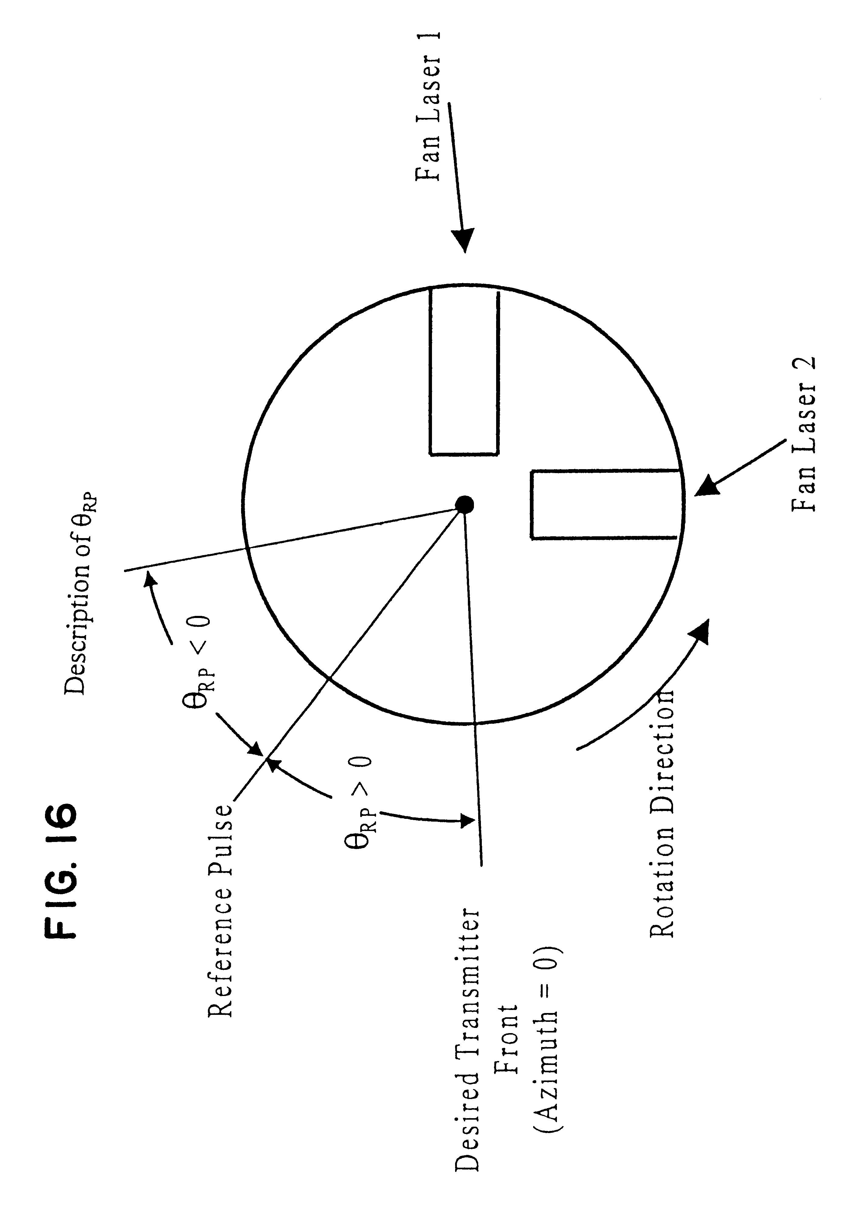 relationship between optical transmitter and receiver