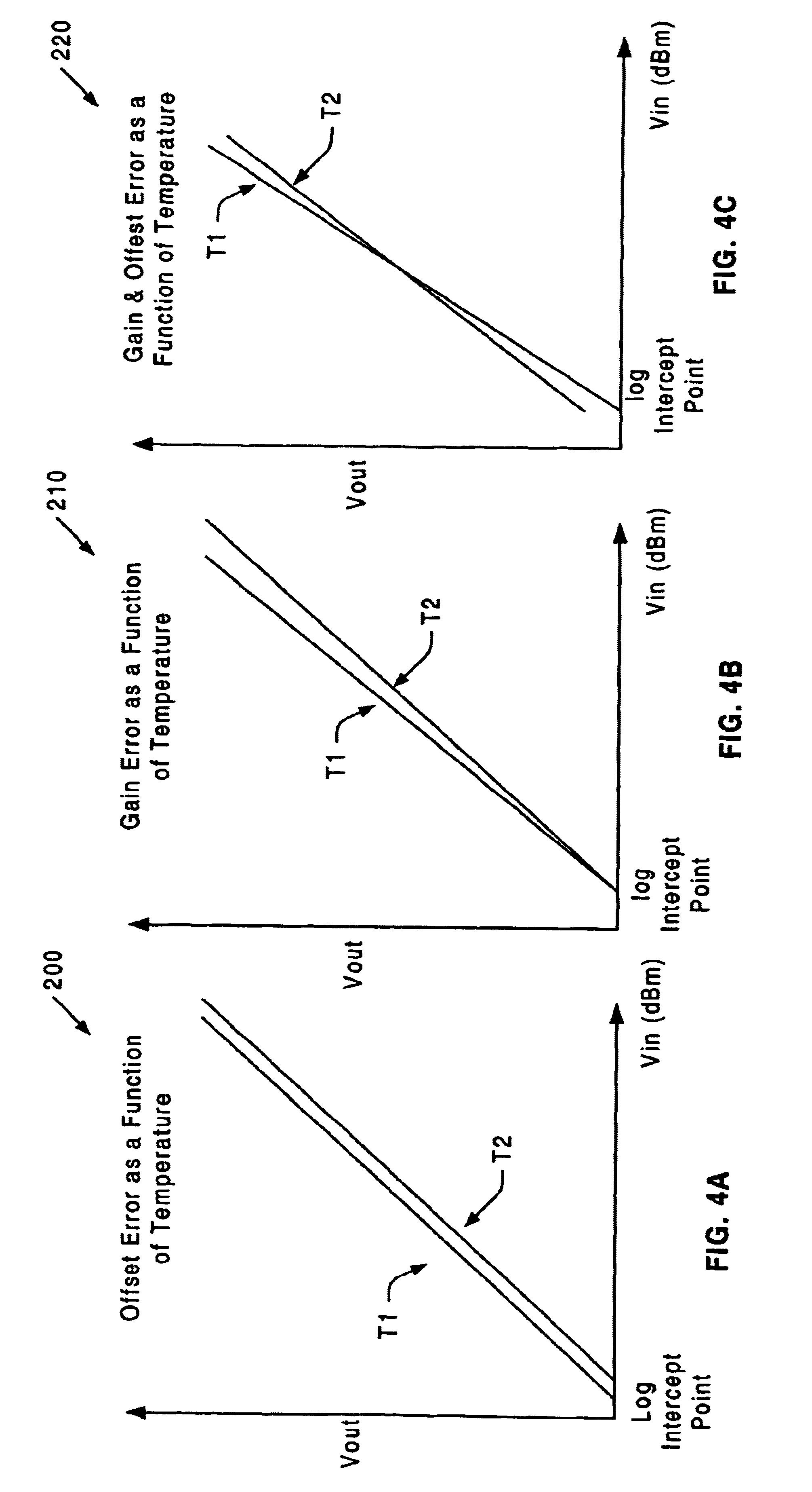 براءة الاختراع US6636099 - Logarithmic amplifier with