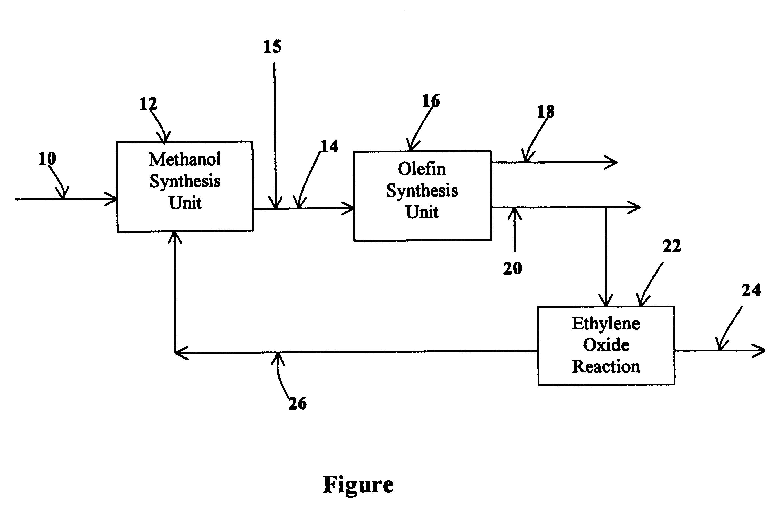 Patent Us6642279