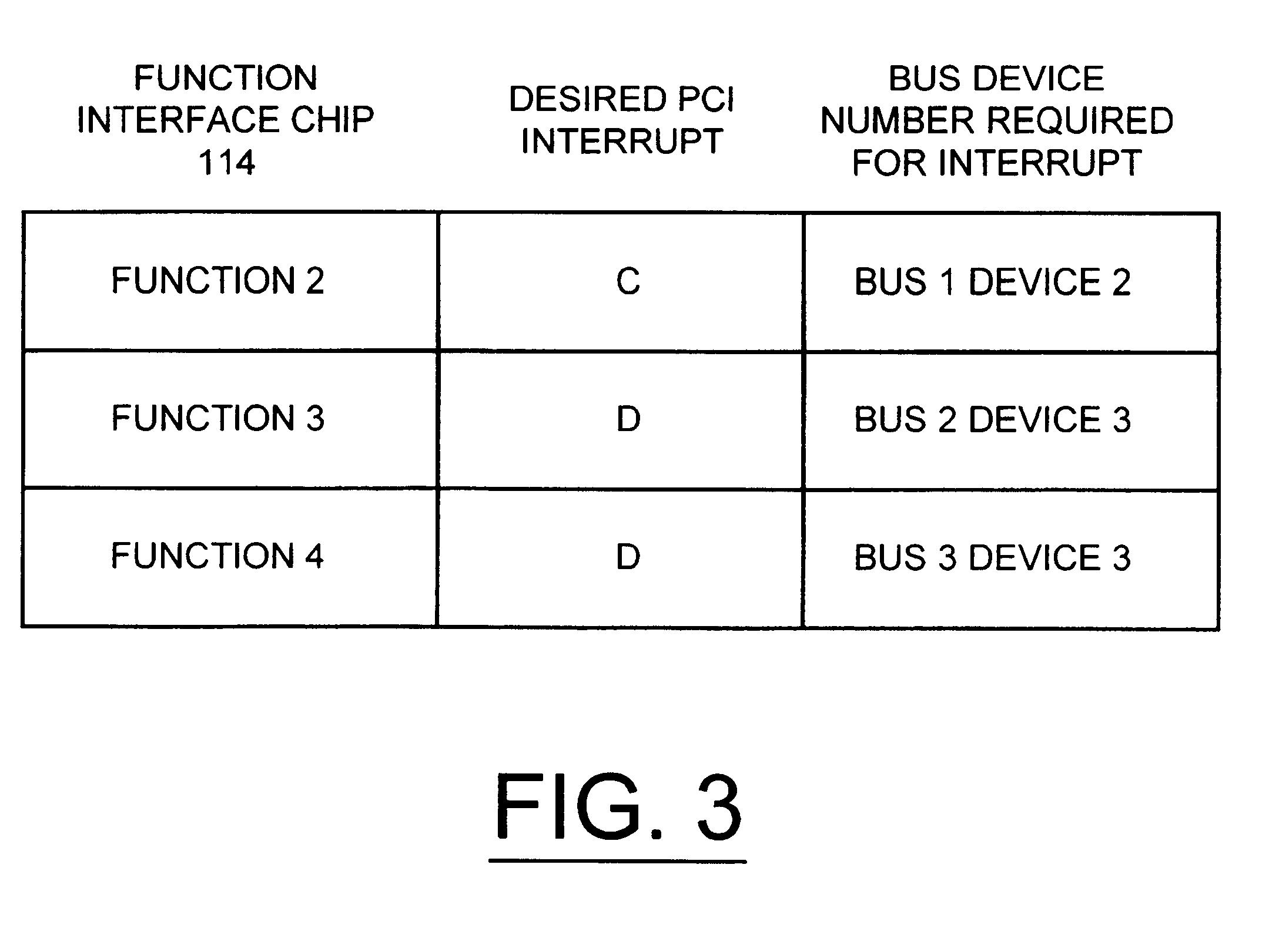 Patent US6643724 - Method and apparatus for interrupt
