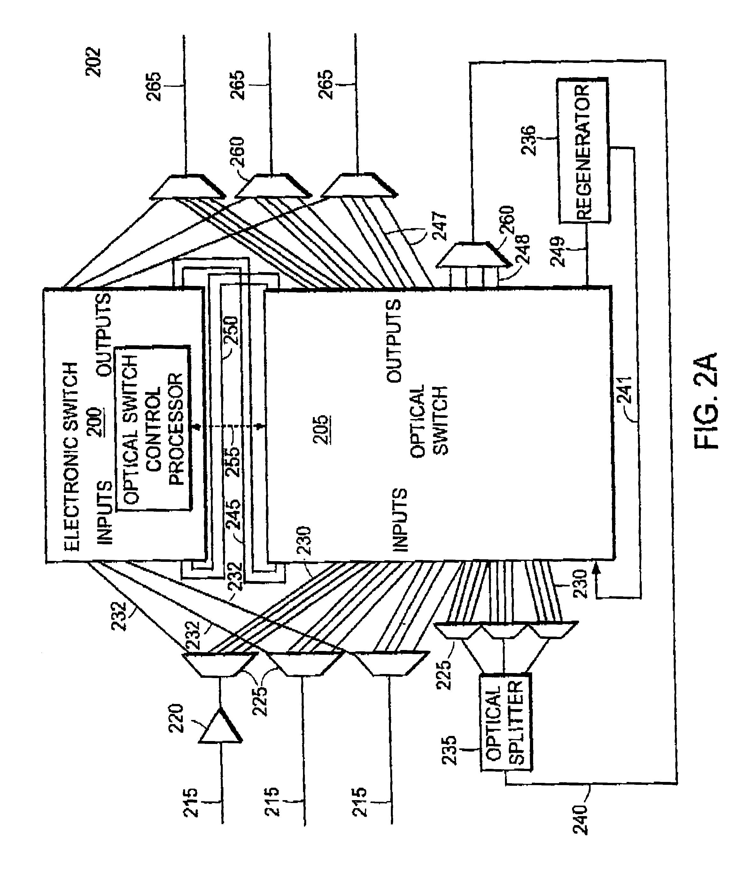 patente us6647208  optical switch