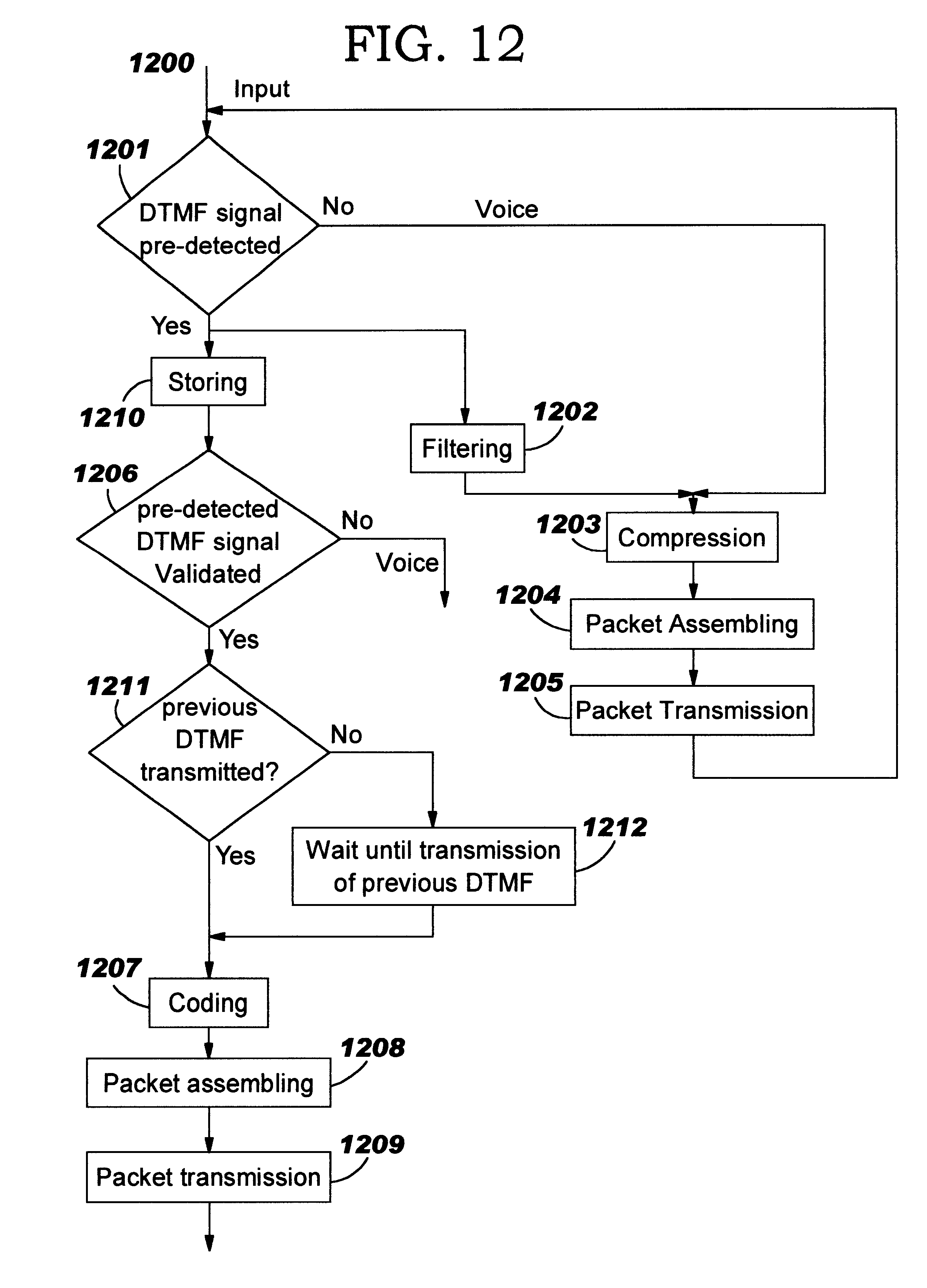 Patent Us6650662 Method And System For Transmitting A Dtmf Signal Decoder Encoding Drawing
