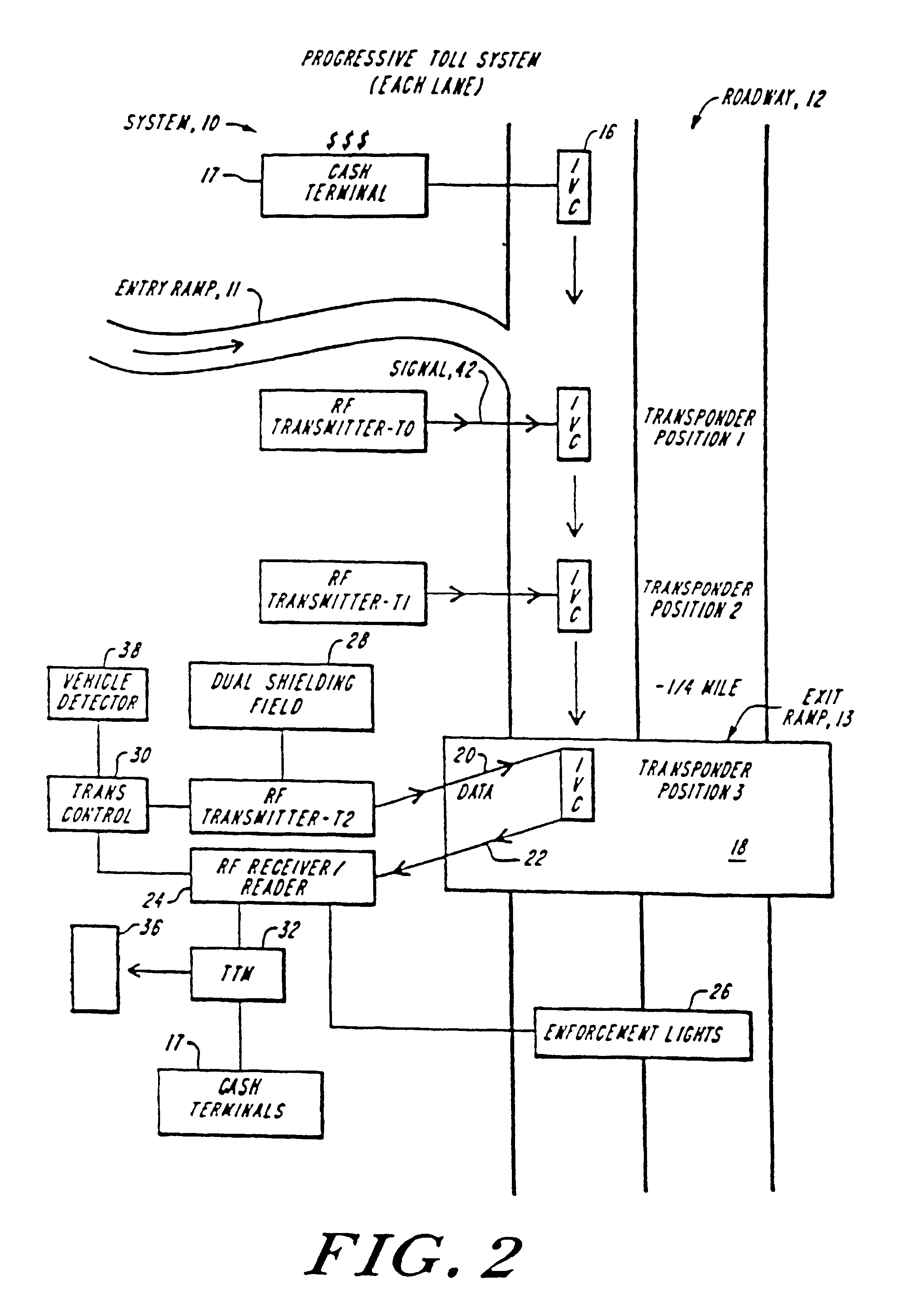 Us6653946 Electronic Vehicle Toll Collection System Computerpowered Rs232 Circuit Diagram Tradeoficcom Patent Drawing
