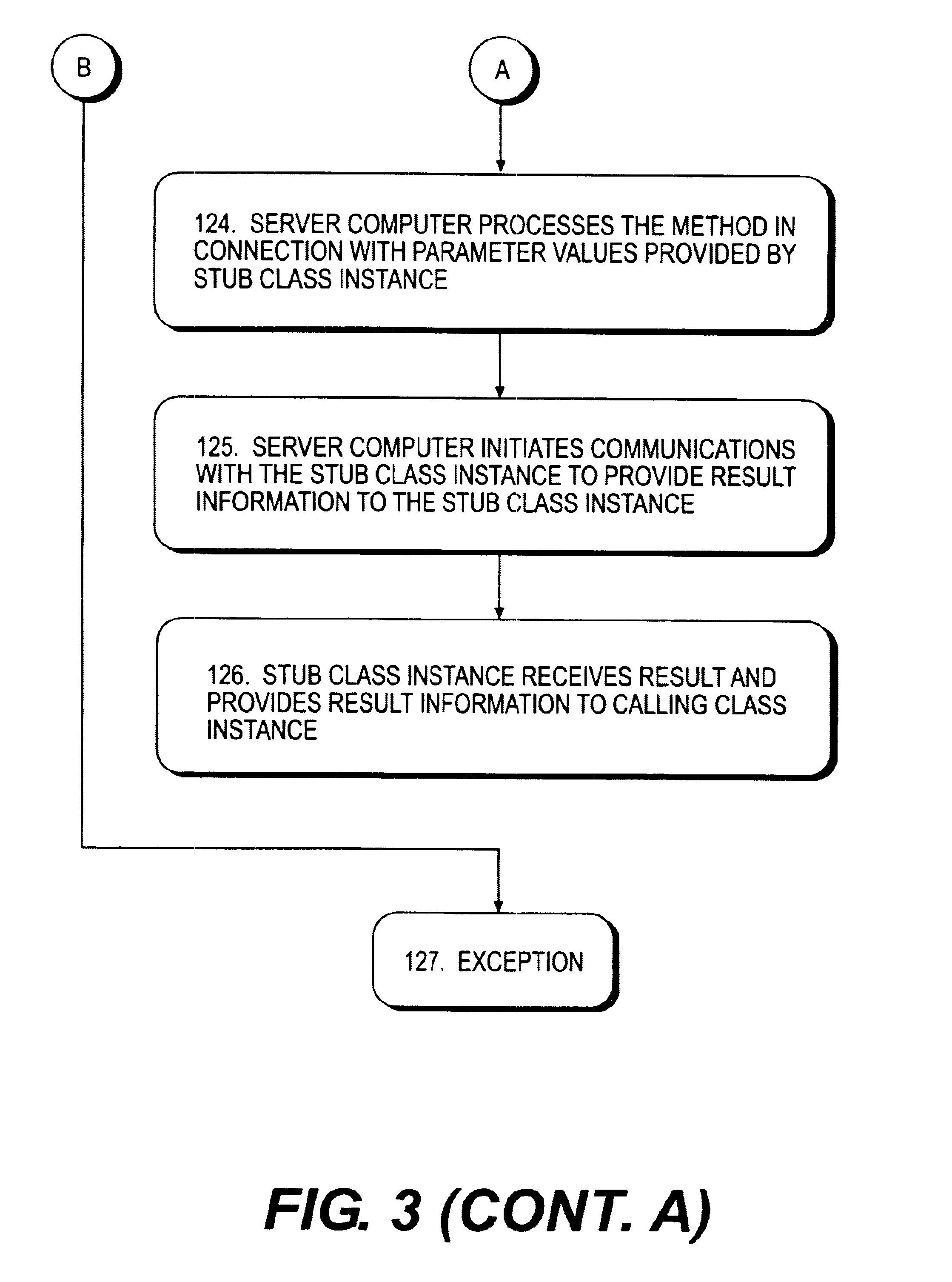 Patent US6654793 - System and method for facilitating dynamic