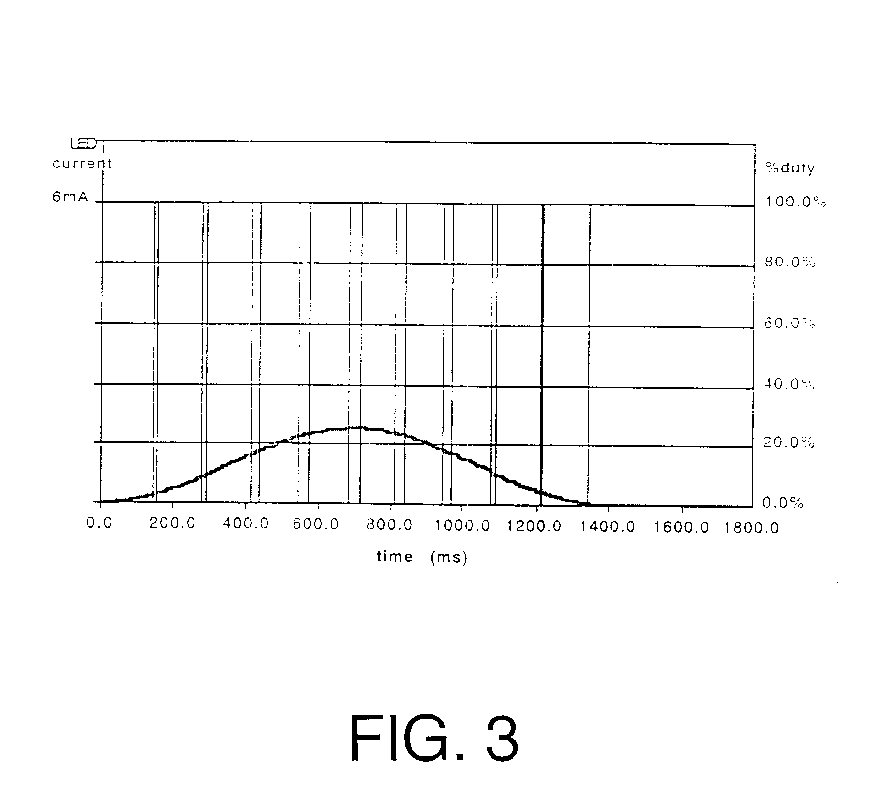 patent us6658577 - breathing status led indicator